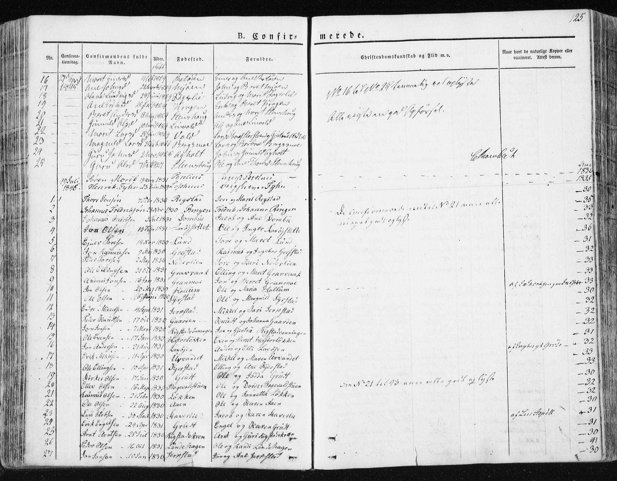 SAT, Ministerialprotokoller, klokkerbøker og fødselsregistre - Sør-Trøndelag, 672/L0855: Ministerialbok nr. 672A07, 1829-1860, s. 125