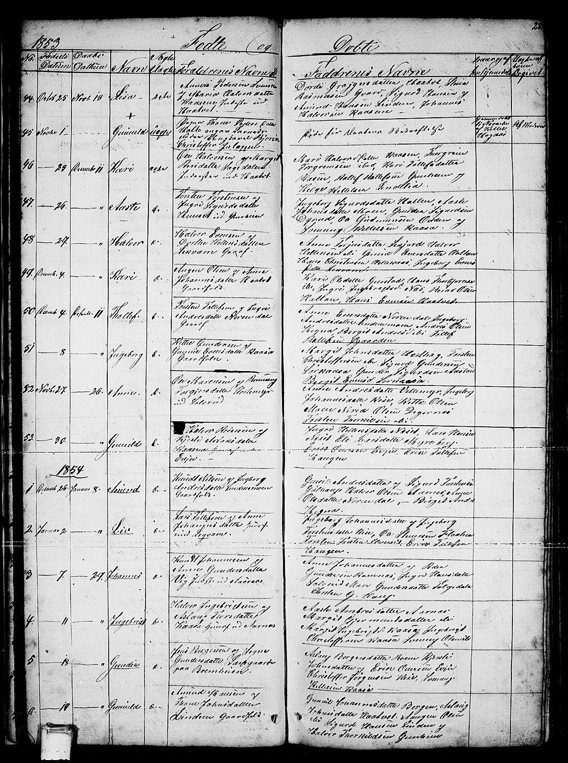SAKO, Sauherad kirkebøker, G/Gb/L0001: Klokkerbok nr. II 1, 1845-1865, s. 28