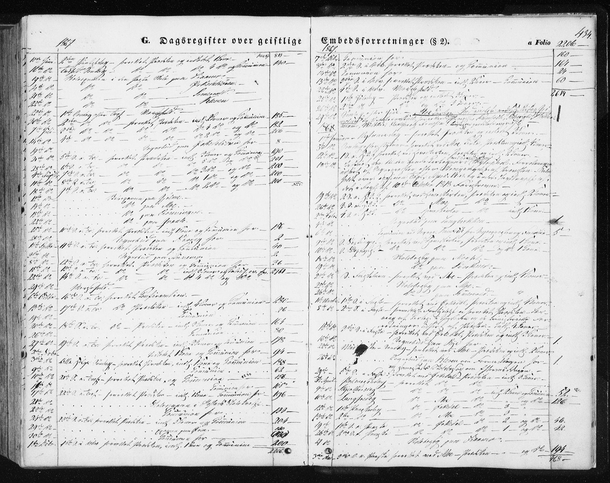 SAT, Ministerialprotokoller, klokkerbøker og fødselsregistre - Sør-Trøndelag, 668/L0806: Ministerialbok nr. 668A06, 1854-1869, s. 434