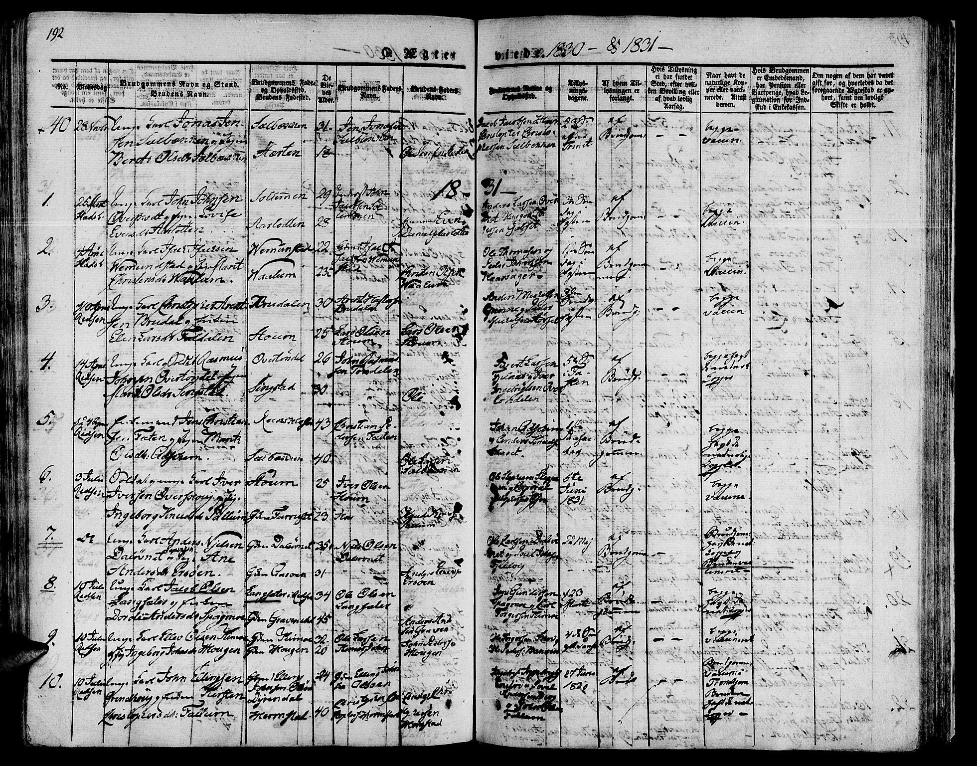 SAT, Ministerialprotokoller, klokkerbøker og fødselsregistre - Sør-Trøndelag, 646/L0609: Ministerialbok nr. 646A07, 1826-1838, s. 192