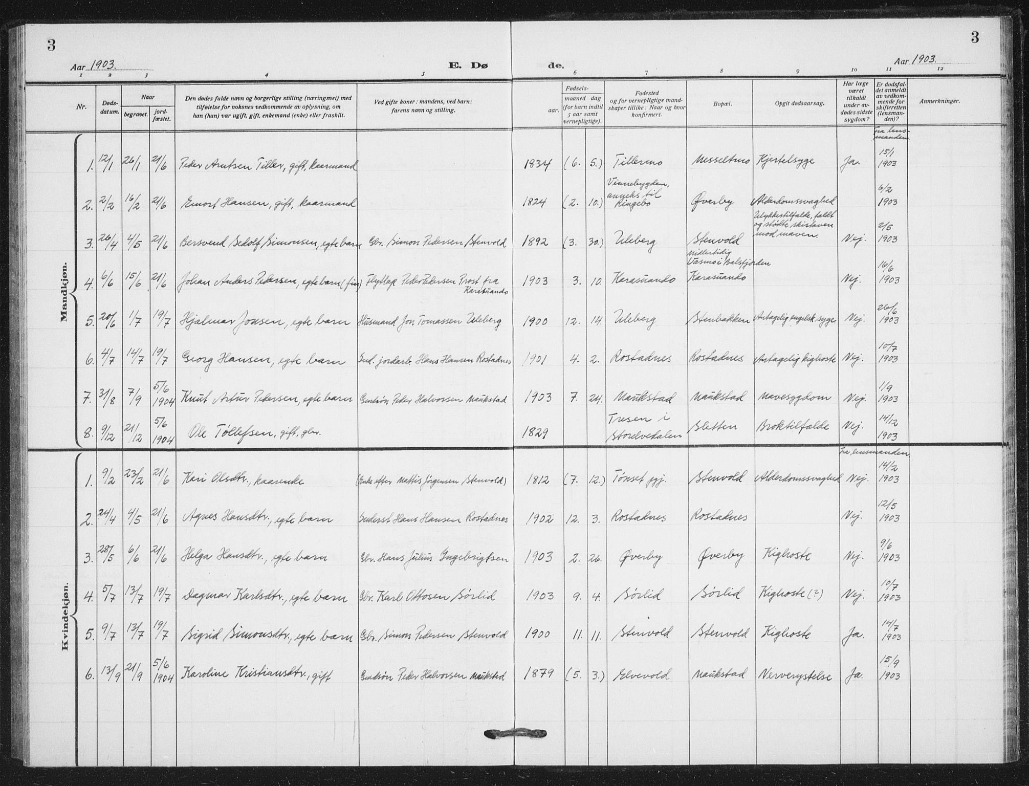 SATØ, Målselv sokneprestembete, G/Ga/Gab/L0012klokker: Klokkerbok nr. 12, 1900-1936, s. 3