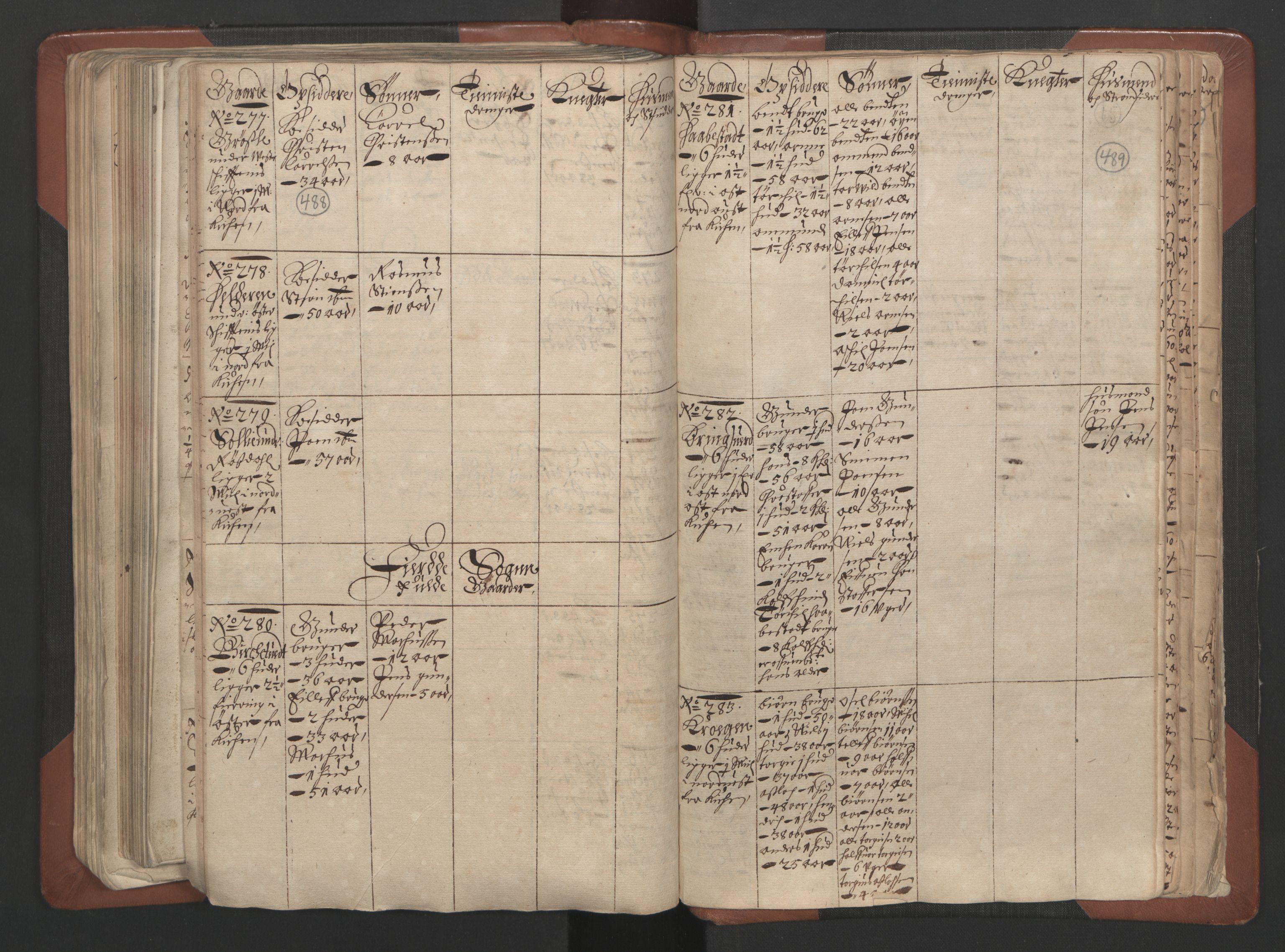 RA, Fogdenes og sorenskrivernes manntall 1664-1666, nr. 7: Nedenes fogderi, 1664-1666, s. 488-489