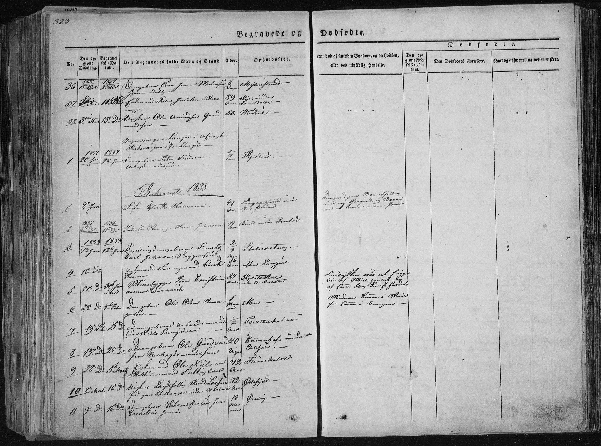 SAKO, Sannidal kirkebøker, F/Fa/L0006: Ministerialbok nr. 6, 1831-1847, s. 323