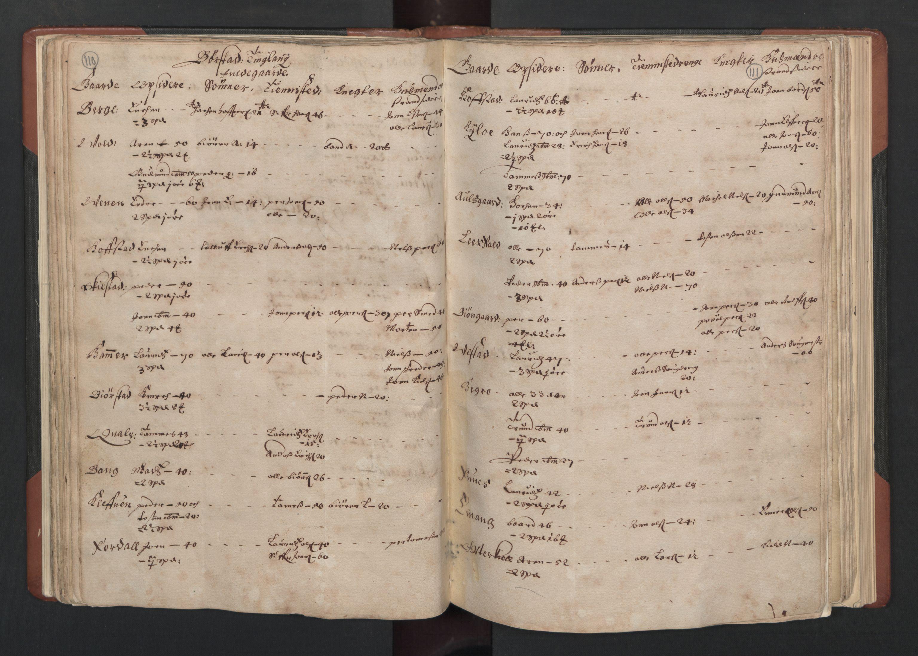 RA, Fogdenes og sorenskrivernes manntall 1664-1666, nr. 19: Fosen fogderi, Inderøy fogderi, Selbu fogderi, Namdal fogderi og Stjørdal fogderi, 1664-1665, s. 110-111