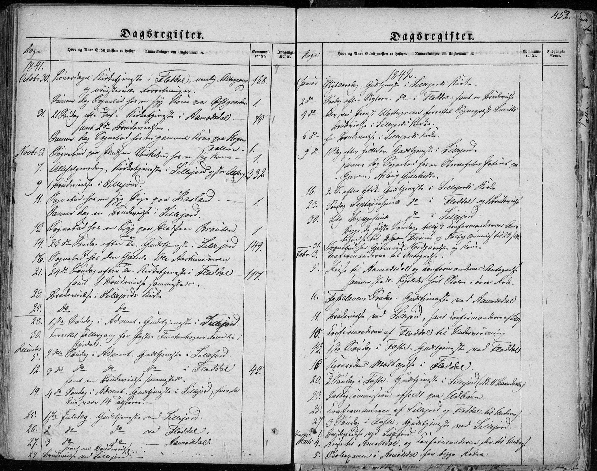 SAKO, Seljord kirkebøker, F/Fa/L0011: Ministerialbok nr. I 11, 1831-1849, s. 452