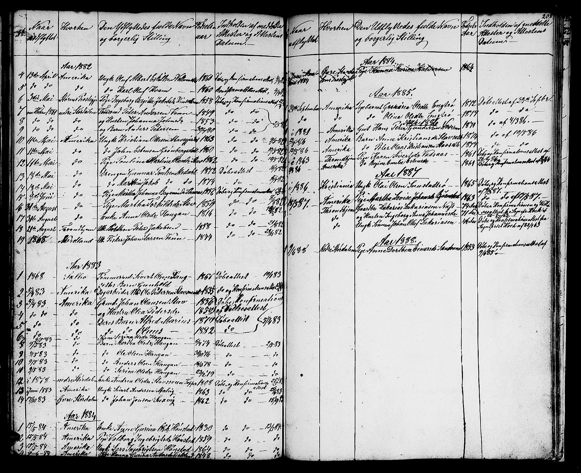 SAT, Ministerialprotokoller, klokkerbøker og fødselsregistre - Sør-Trøndelag, 616/L0422: Klokkerbok nr. 616C05, 1850-1888, s. 208