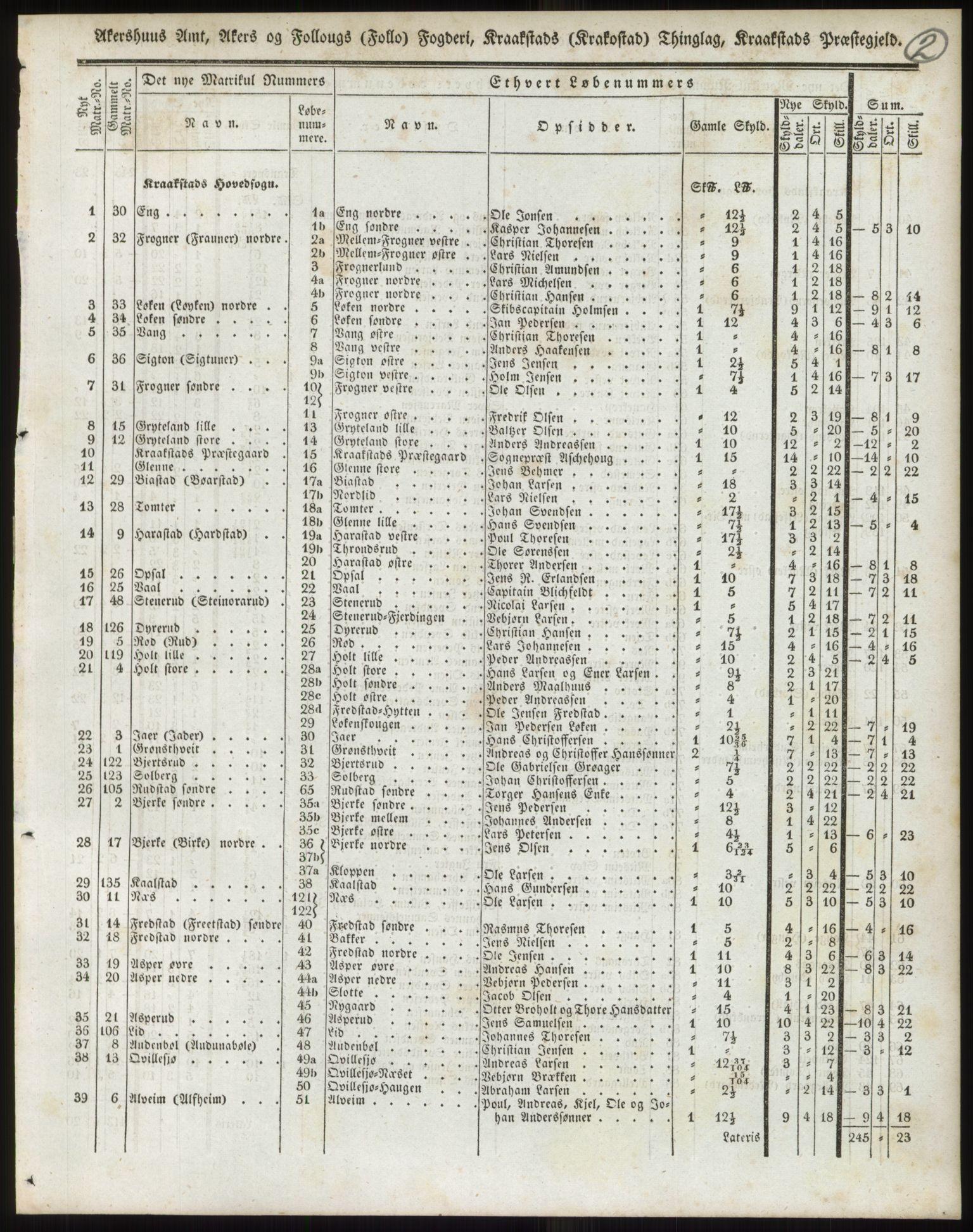 PUBL, Andre publikasjoner, -/Bind 2: Akershus amt, 1838, s. 3