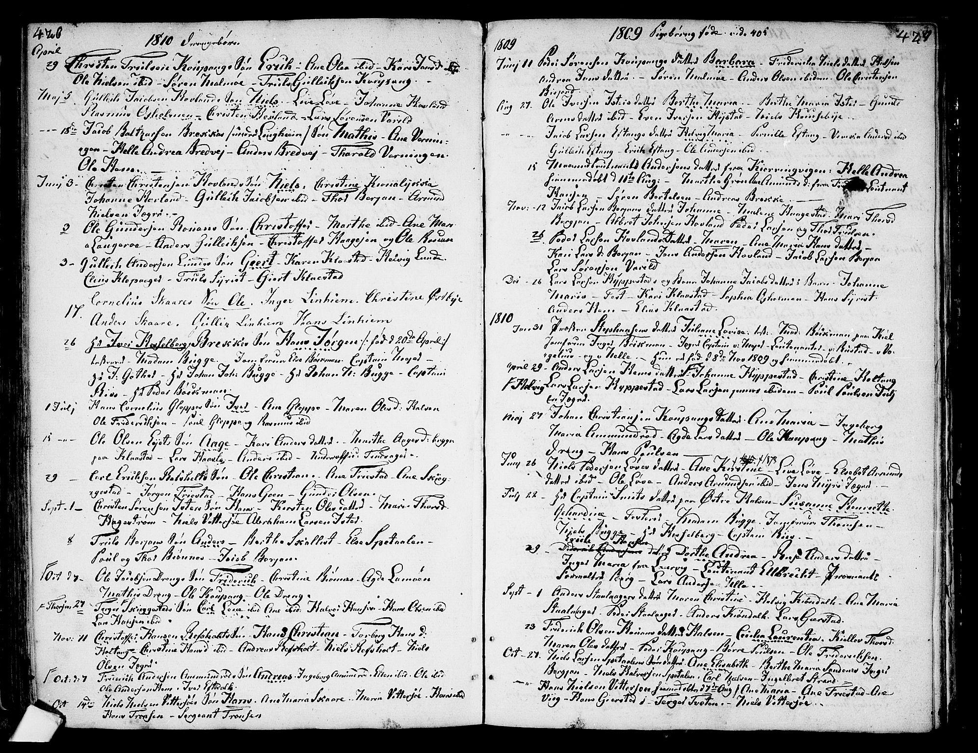 SAKO, Tjølling kirkebøker, F/Fa/L0004: Ministerialbok nr. 4, 1779-1817, s. 426-427