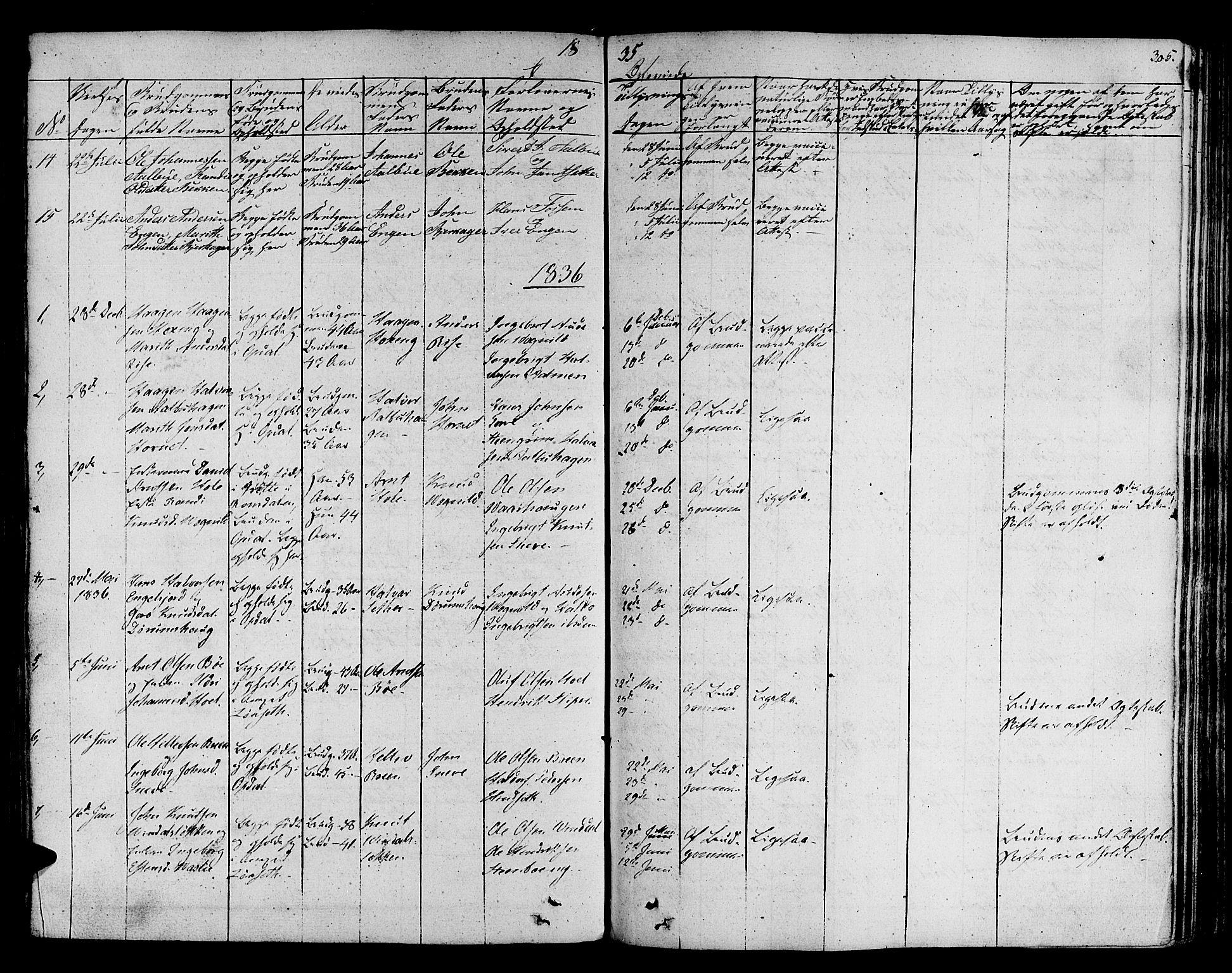 SAT, Ministerialprotokoller, klokkerbøker og fødselsregistre - Sør-Trøndelag, 678/L0897: Ministerialbok nr. 678A06-07, 1821-1847, s. 305
