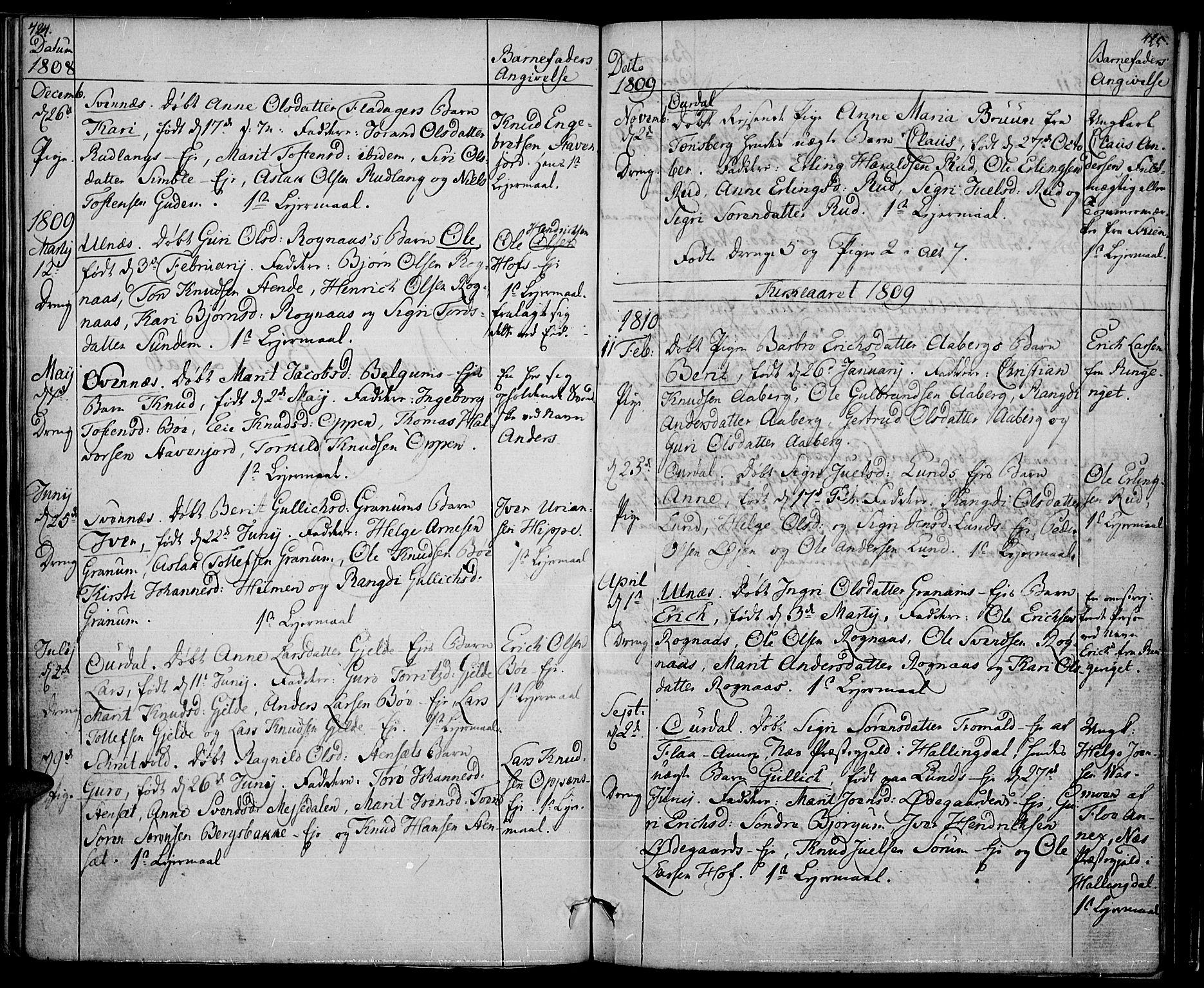 SAH, Nord-Aurdal prestekontor, Ministerialbok nr. 1, 1808-1815, s. 424-425