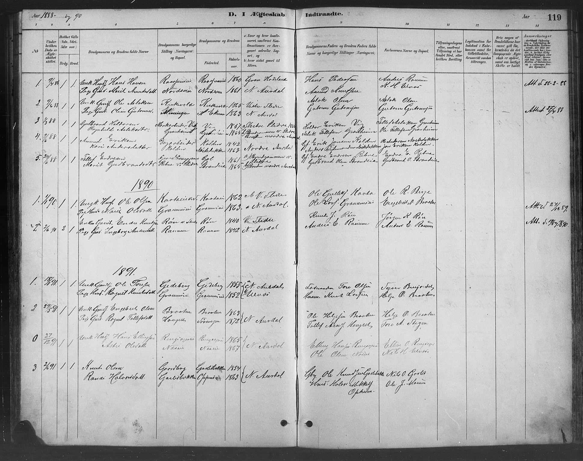 SAH, Nord-Aurdal prestekontor, Klokkerbok nr. 8, 1883-1916, s. 119