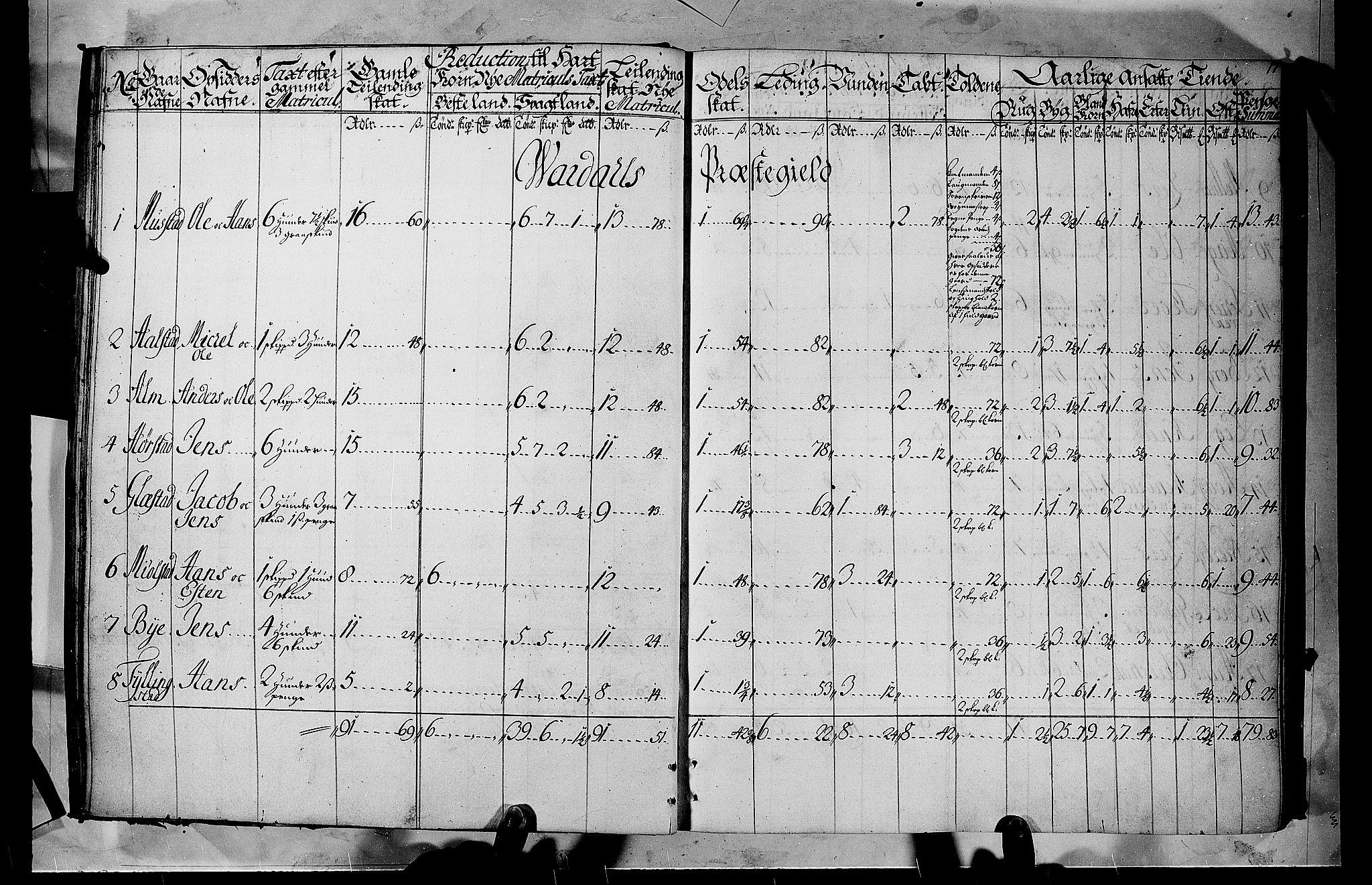 RA, Rentekammeret inntil 1814, Realistisk ordnet avdeling, N/Nb/Nbf/L0105: Hadeland, Toten og Valdres matrikkelprotokoll, 1723, s. 16b-17a