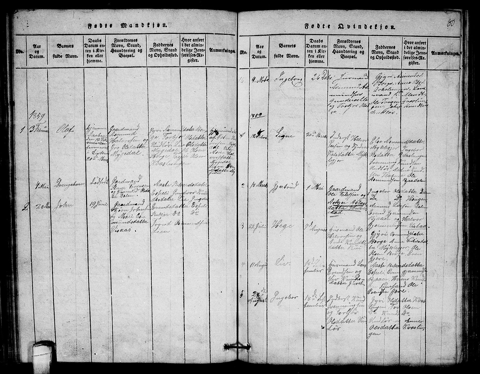 SAKO, Lårdal kirkebøker, G/Gb/L0001: Klokkerbok nr. II 1, 1815-1865, s. 80