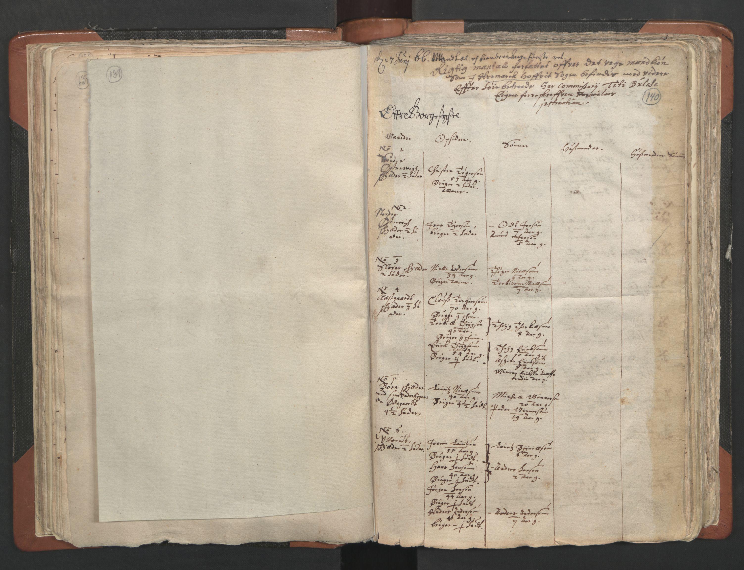 RA, Sogneprestenes manntall 1664-1666, nr. 2: Øvre Borgesyssel prosti, 1664-1666, s. 139-140
