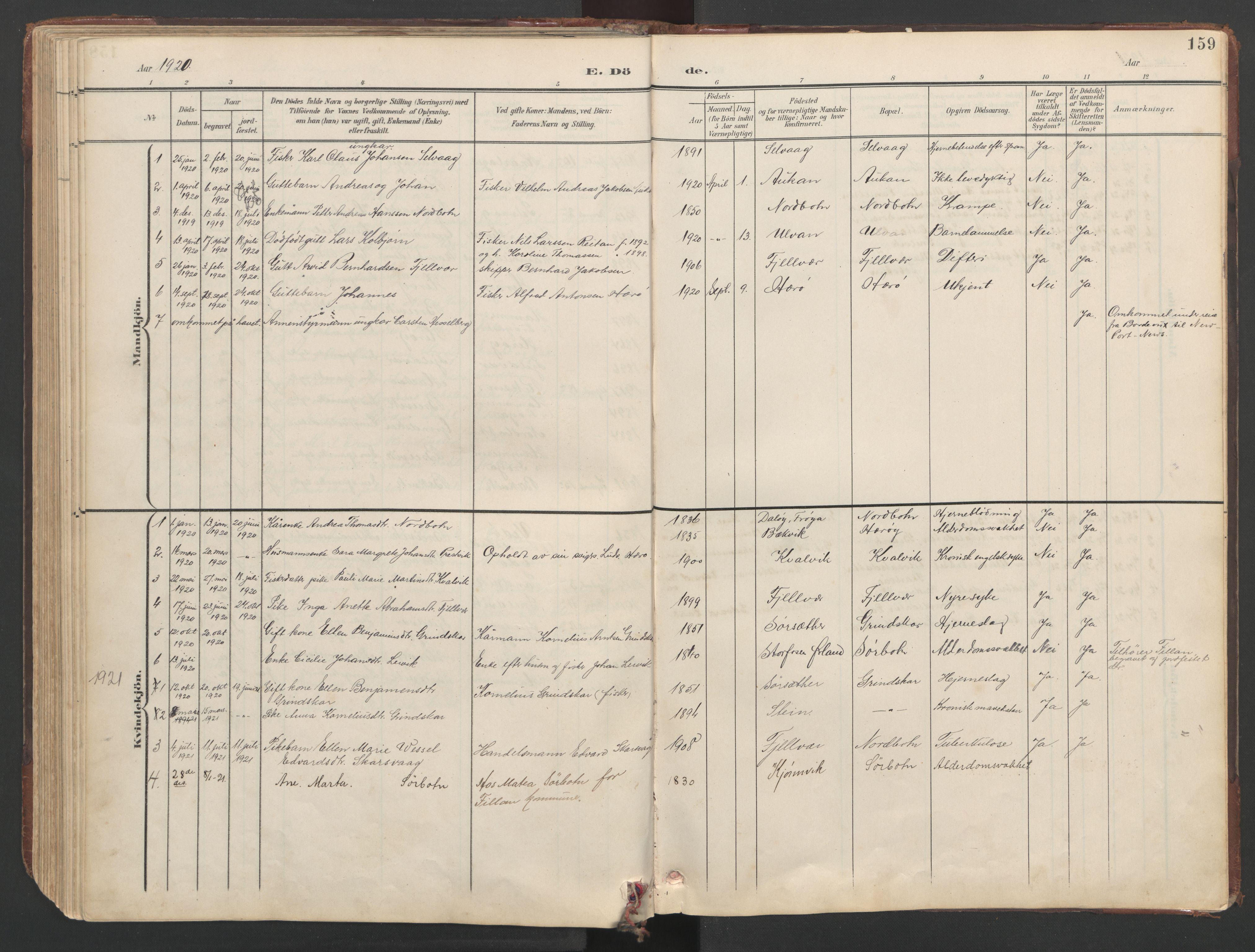 SAT, Ministerialprotokoller, klokkerbøker og fødselsregistre - Sør-Trøndelag, 638/L0571: Klokkerbok nr. 638C03, 1901-1930, s. 159