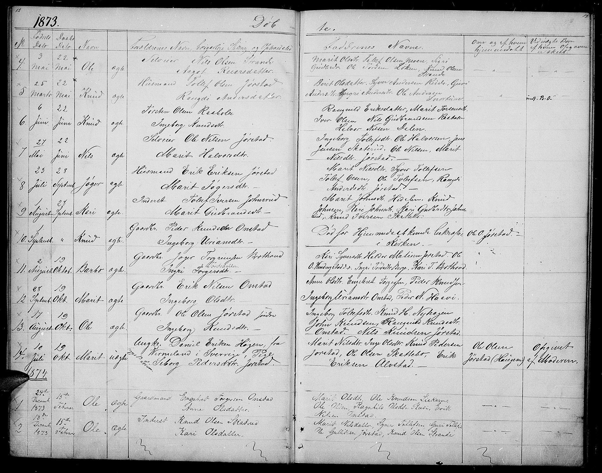 SAH, Øystre Slidre prestekontor, Klokkerbok nr. 2, 1866-1886, s. 12-13