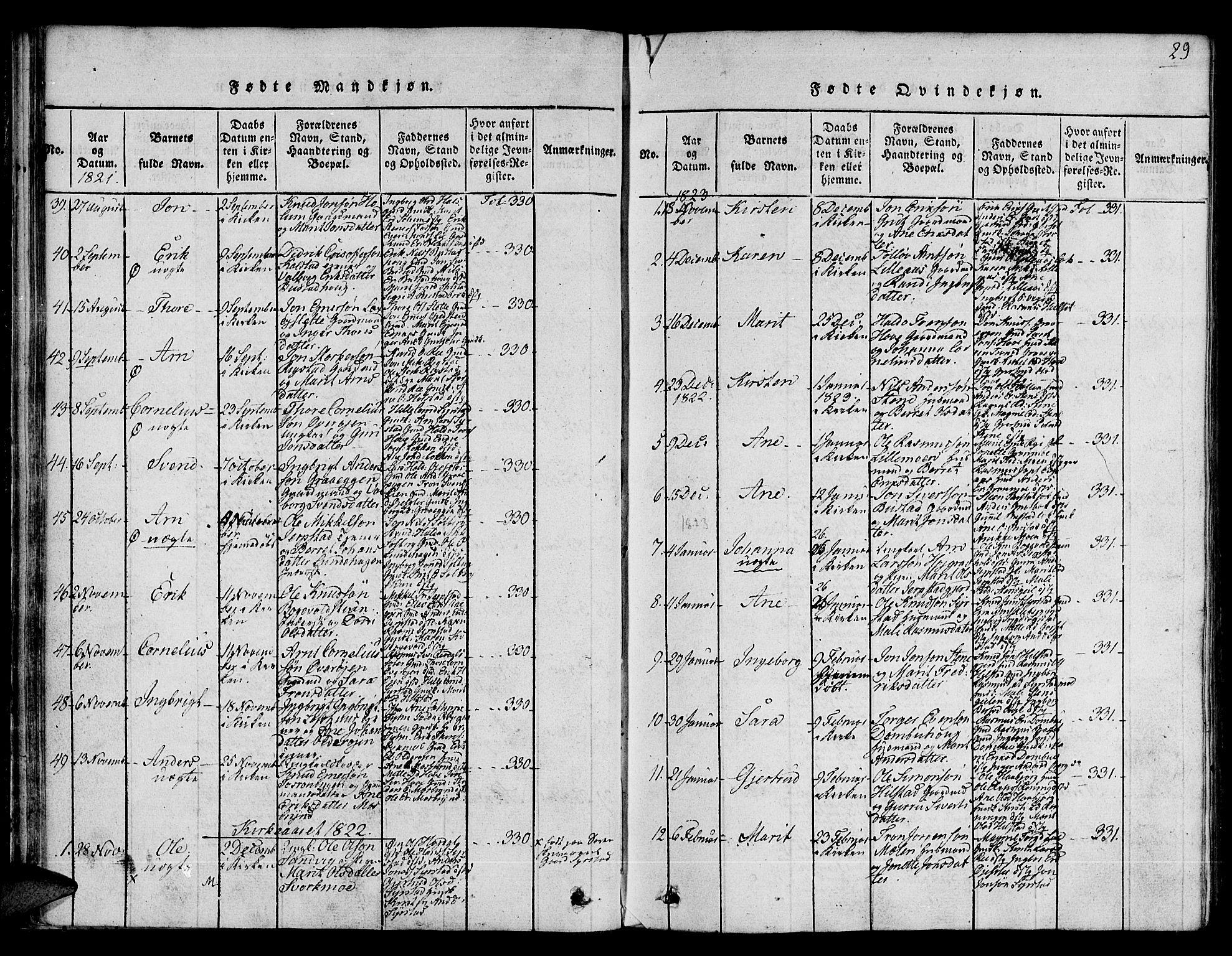 SAT, Ministerialprotokoller, klokkerbøker og fødselsregistre - Sør-Trøndelag, 672/L0853: Ministerialbok nr. 672A06 /1, 1816-1829, s. 29