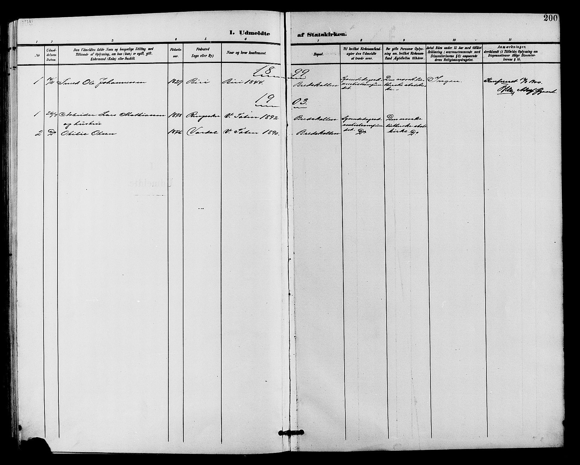 SAH, Vardal prestekontor, H/Ha/Hab/L0011: Klokkerbok nr. 11, 1899-1913, s. 200