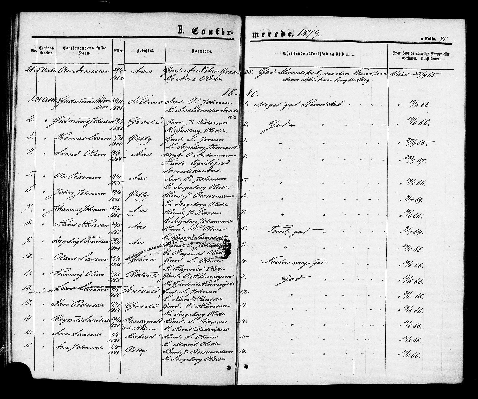 SAT, Ministerialprotokoller, klokkerbøker og fødselsregistre - Sør-Trøndelag, 698/L1163: Ministerialbok nr. 698A01, 1862-1887, s. 95