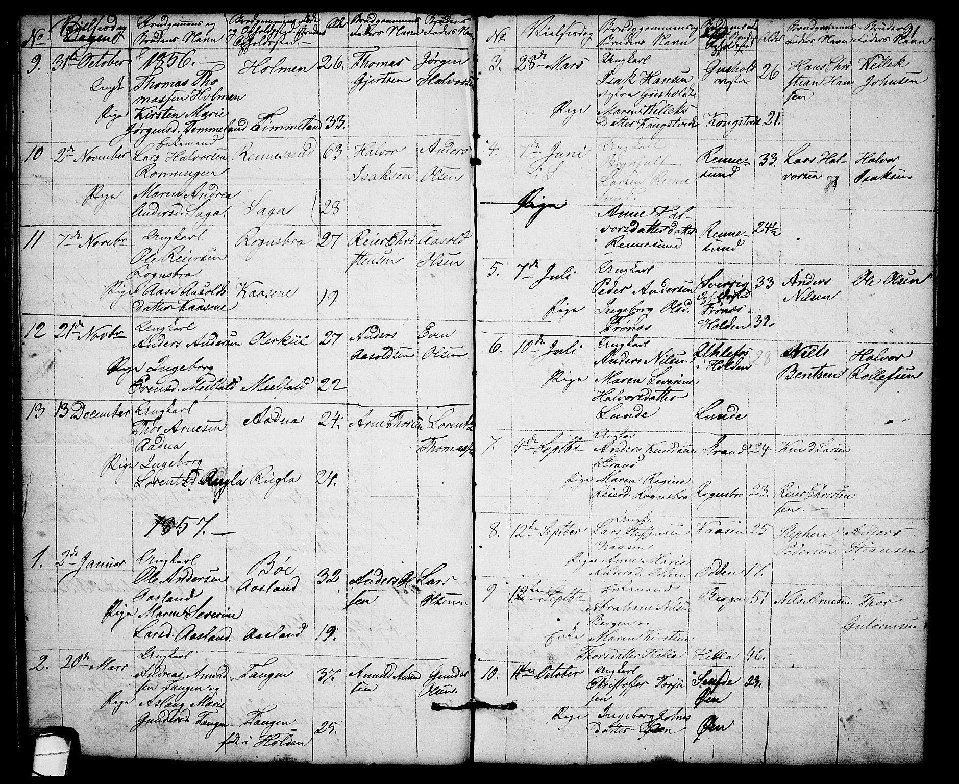 SAKO, Solum kirkebøker, G/Gb/L0001: Klokkerbok nr. II 1, 1848-1859, s. 91