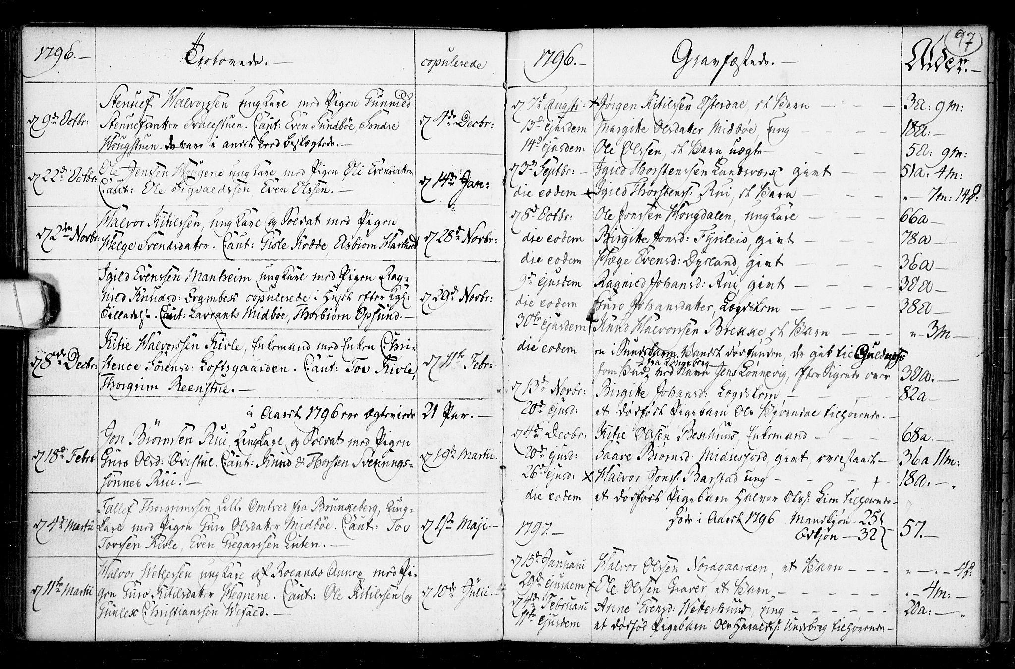 SAKO, Seljord kirkebøker, F/Fa/L0008: Ministerialbok nr. I 8, 1755-1814, s. 97