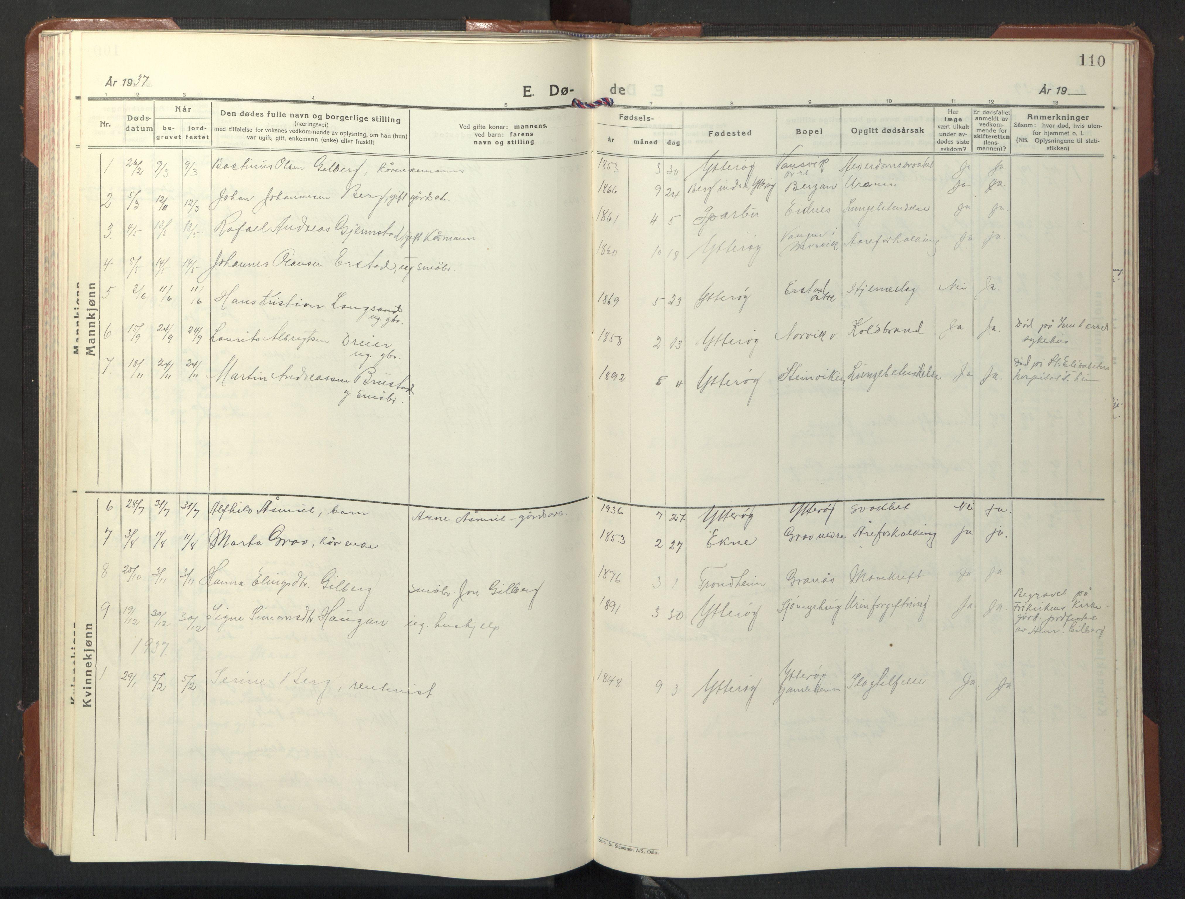 SAT, Ministerialprotokoller, klokkerbøker og fødselsregistre - Nord-Trøndelag, 722/L0227: Klokkerbok nr. 722C03, 1928-1958, s. 110