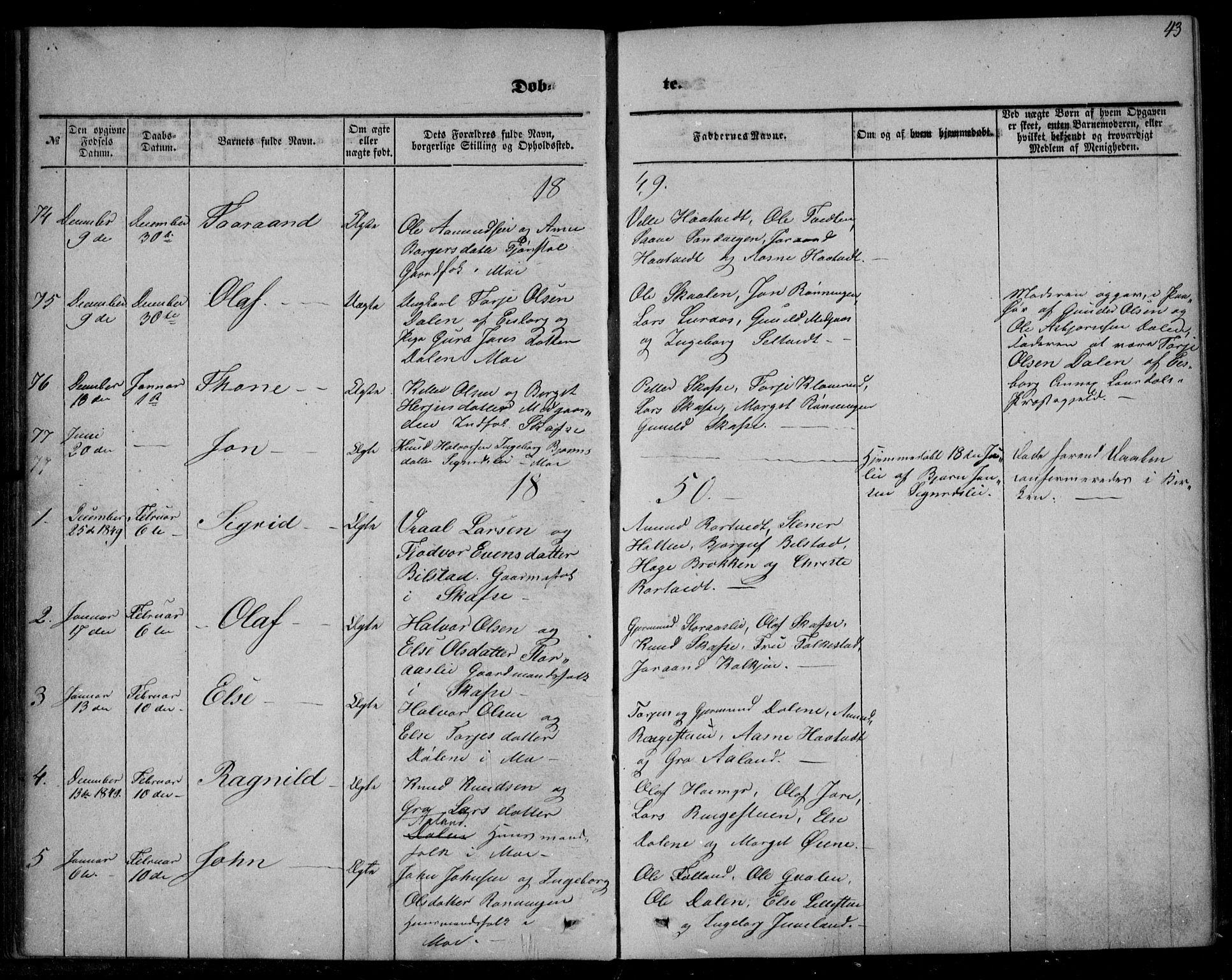 SAKO, Mo kirkebøker, F/Fa/L0005: Ministerialbok nr. I 5, 1844-1864, s. 43