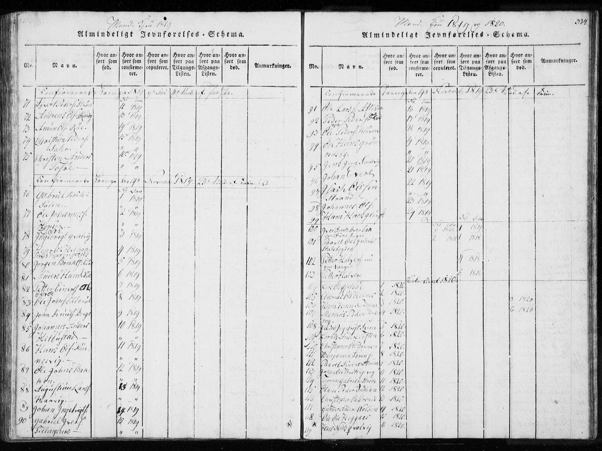 SAT, Ministerialprotokoller, klokkerbøker og fødselsregistre - Sør-Trøndelag, 634/L0527: Ministerialbok nr. 634A03, 1818-1826, s. 324