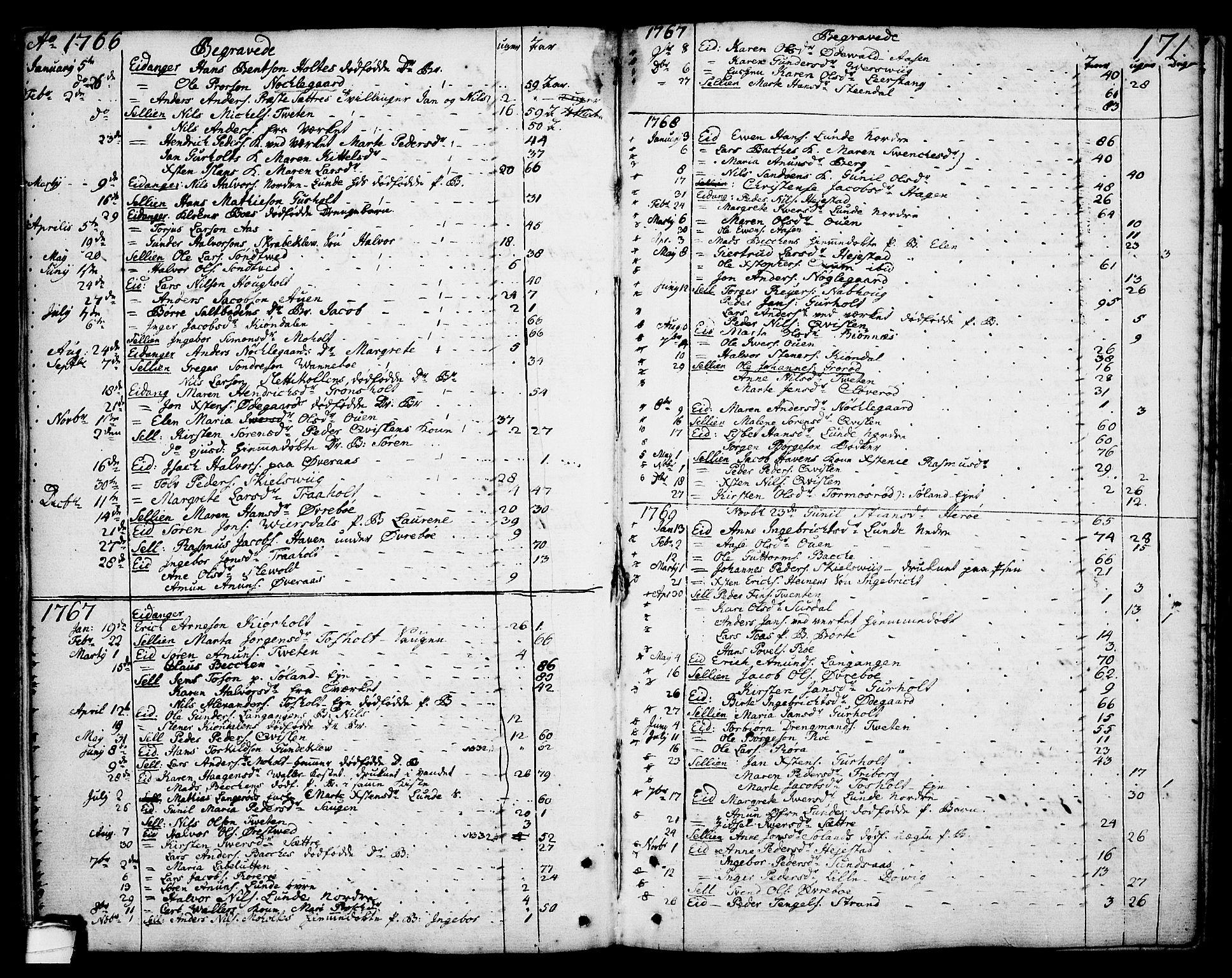 SAKO, Eidanger kirkebøker, F/Fa/L0006: Ministerialbok nr. 6, 1764-1814, s. 171