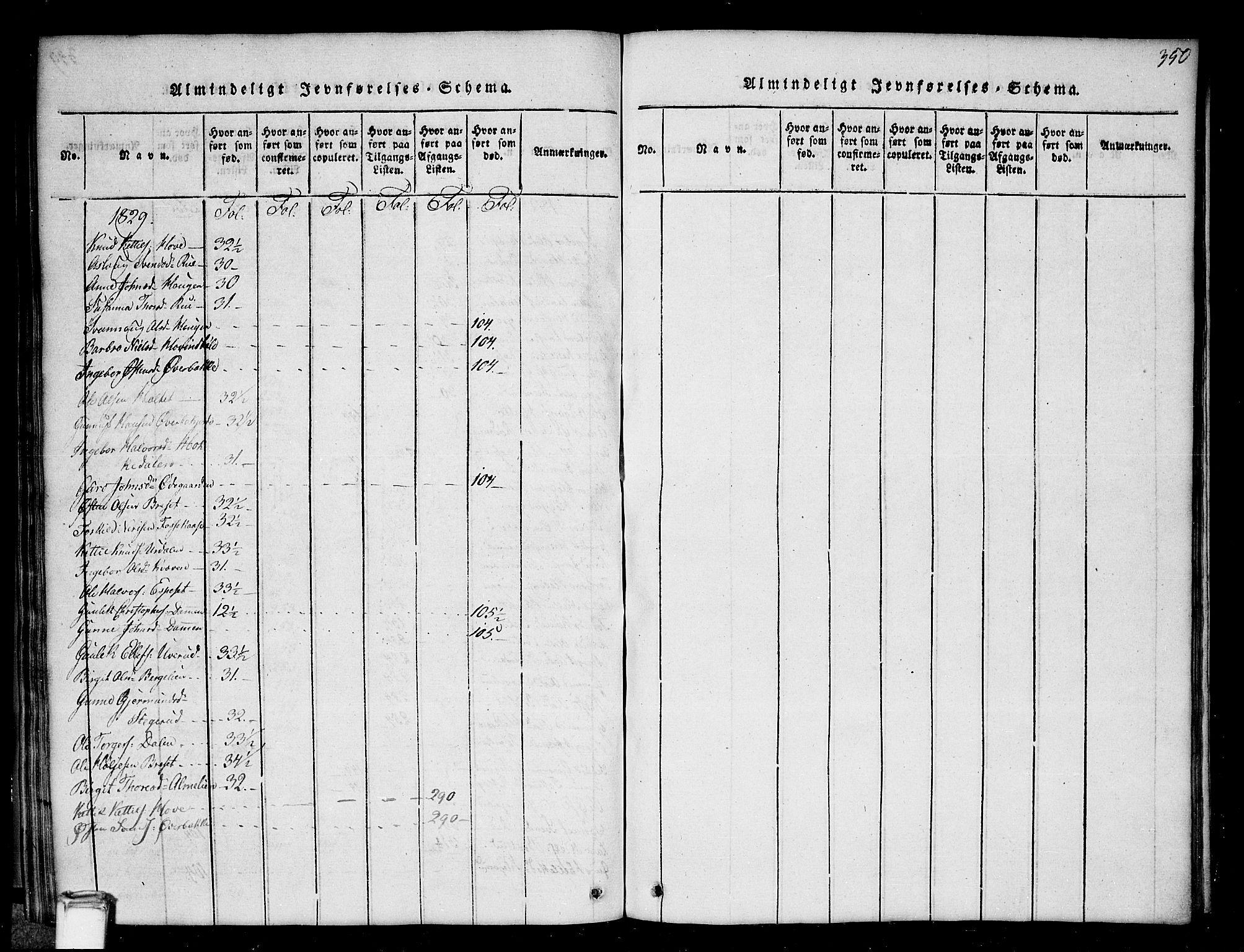 SAKO, Gransherad kirkebøker, G/Gb/L0001: Klokkerbok nr. II 1, 1815-1860, s. 350