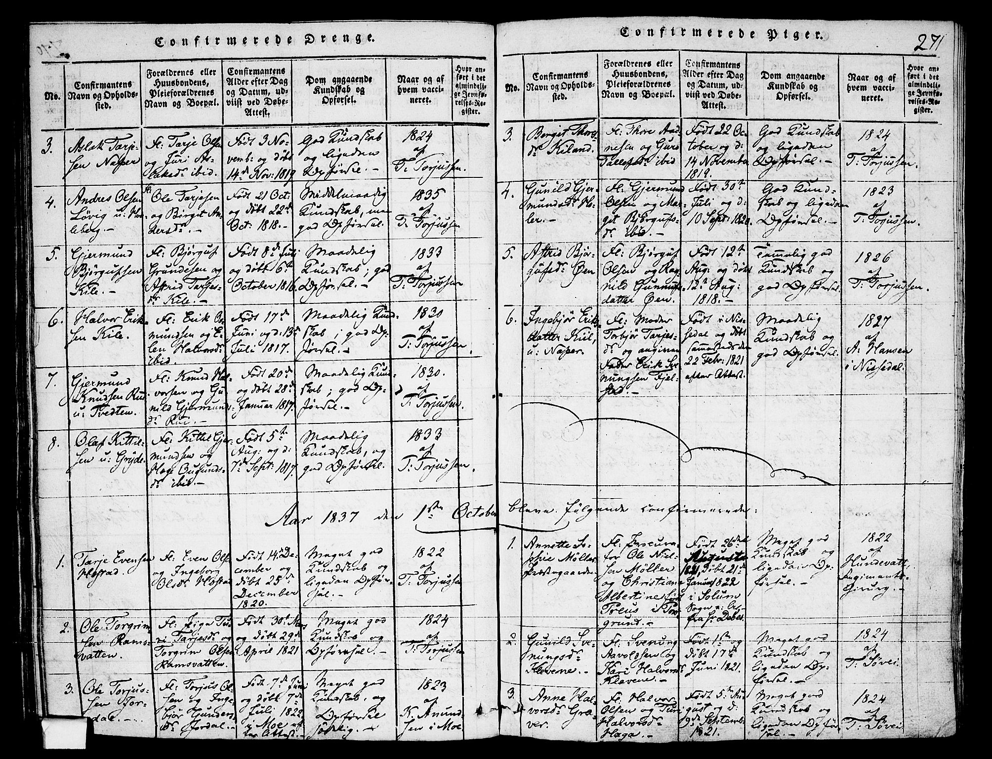 SAKO, Fyresdal kirkebøker, F/Fa/L0003: Ministerialbok nr. I 3, 1815-1840, s. 271
