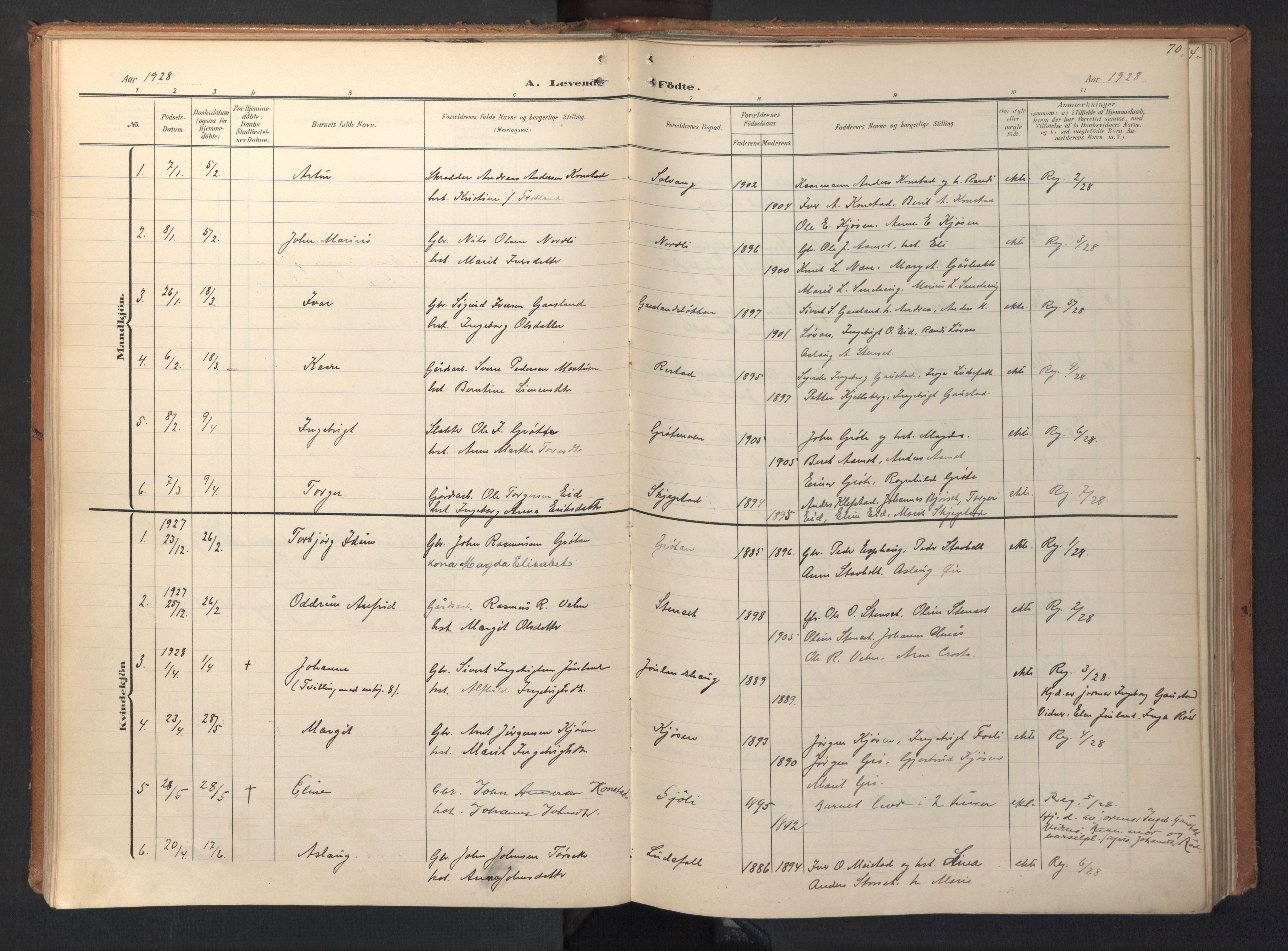 SAT, Ministerialprotokoller, klokkerbøker og fødselsregistre - Sør-Trøndelag, 694/L1128: Ministerialbok nr. 694A02, 1906-1931, s. 70