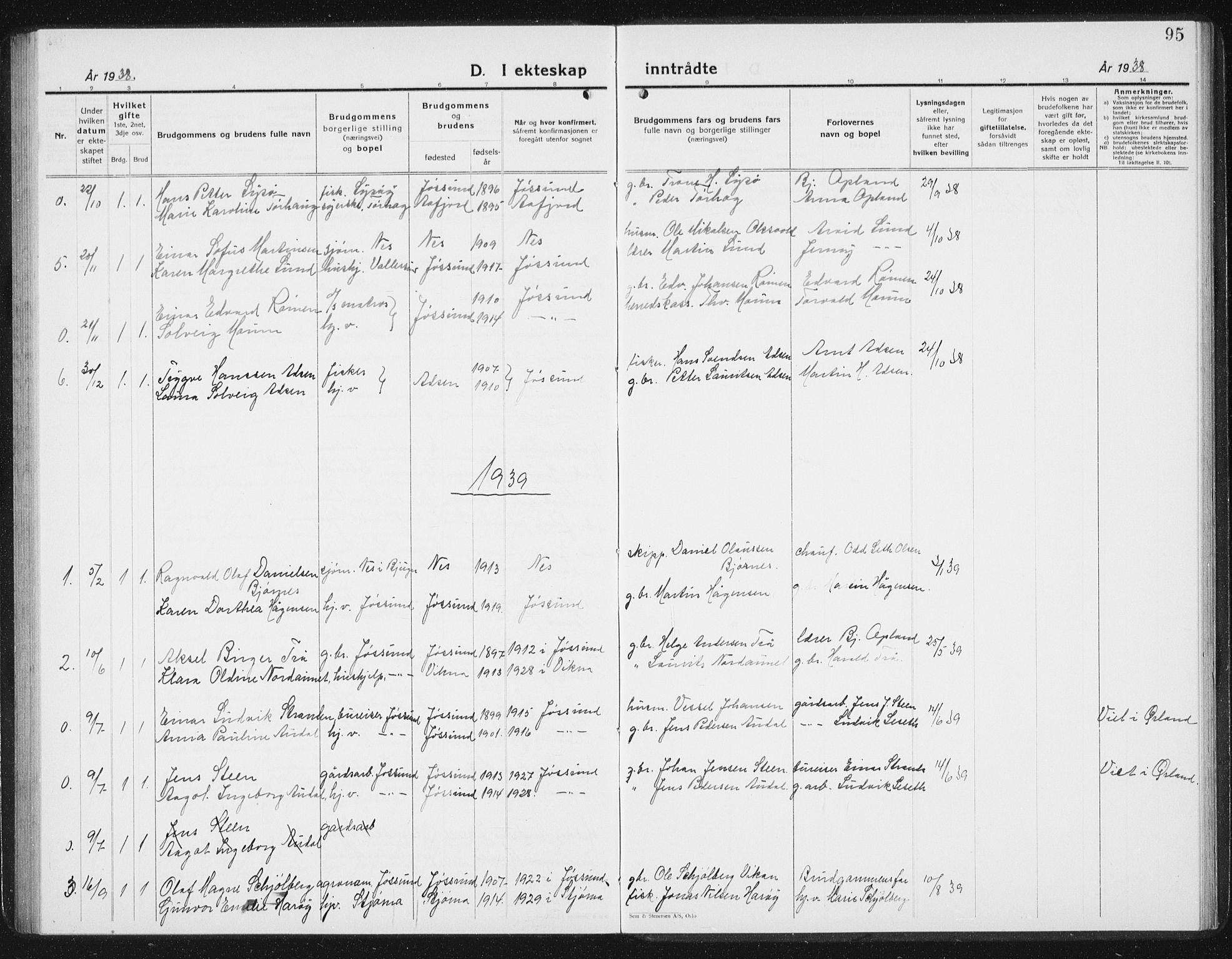 SAT, Ministerialprotokoller, klokkerbøker og fødselsregistre - Sør-Trøndelag, 654/L0667: Klokkerbok nr. 654C03, 1924-1939, s. 95