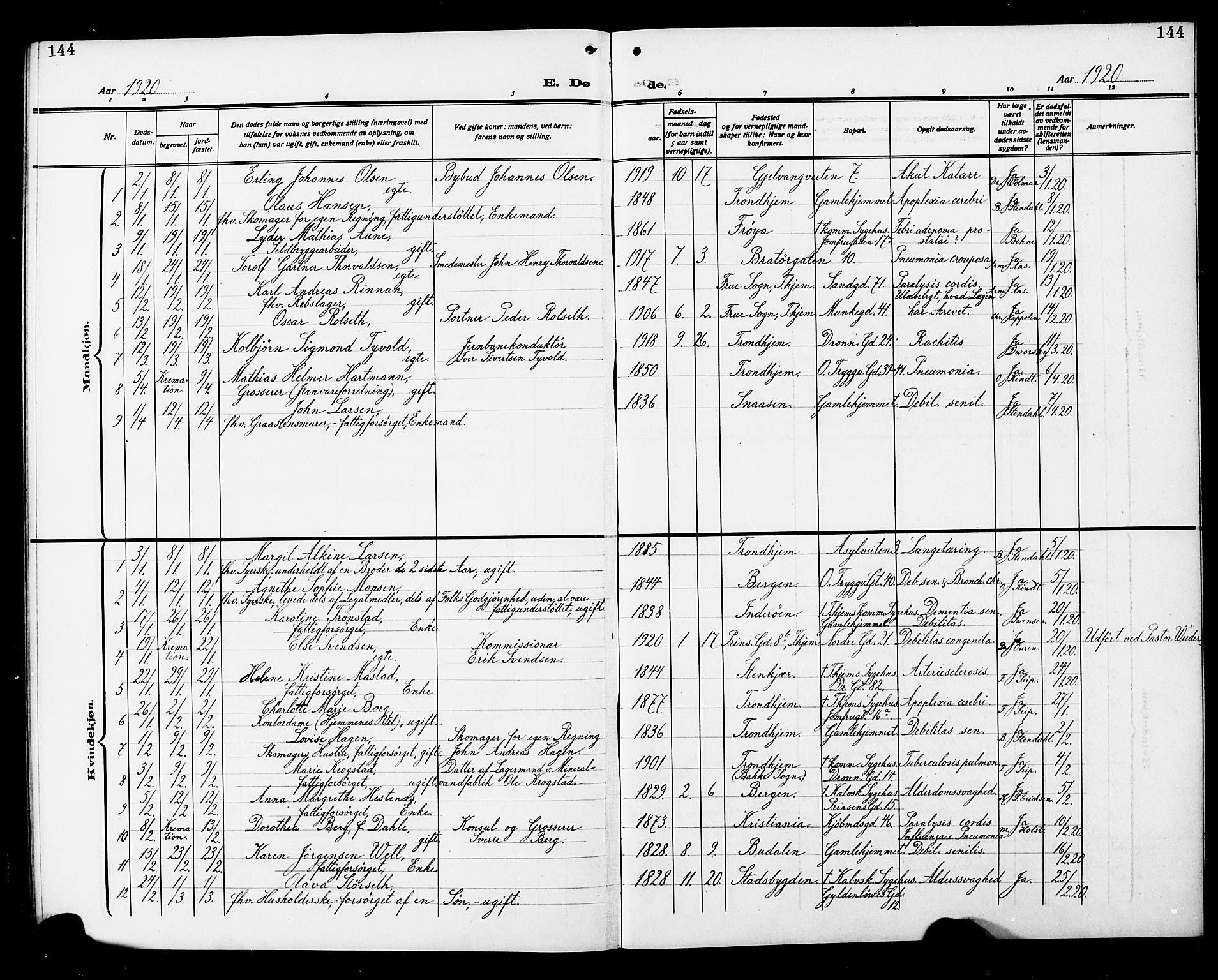 SAT, Ministerialprotokoller, klokkerbøker og fødselsregistre - Sør-Trøndelag, 602/L0147: Klokkerbok nr. 602C15, 1911-1924, s. 144
