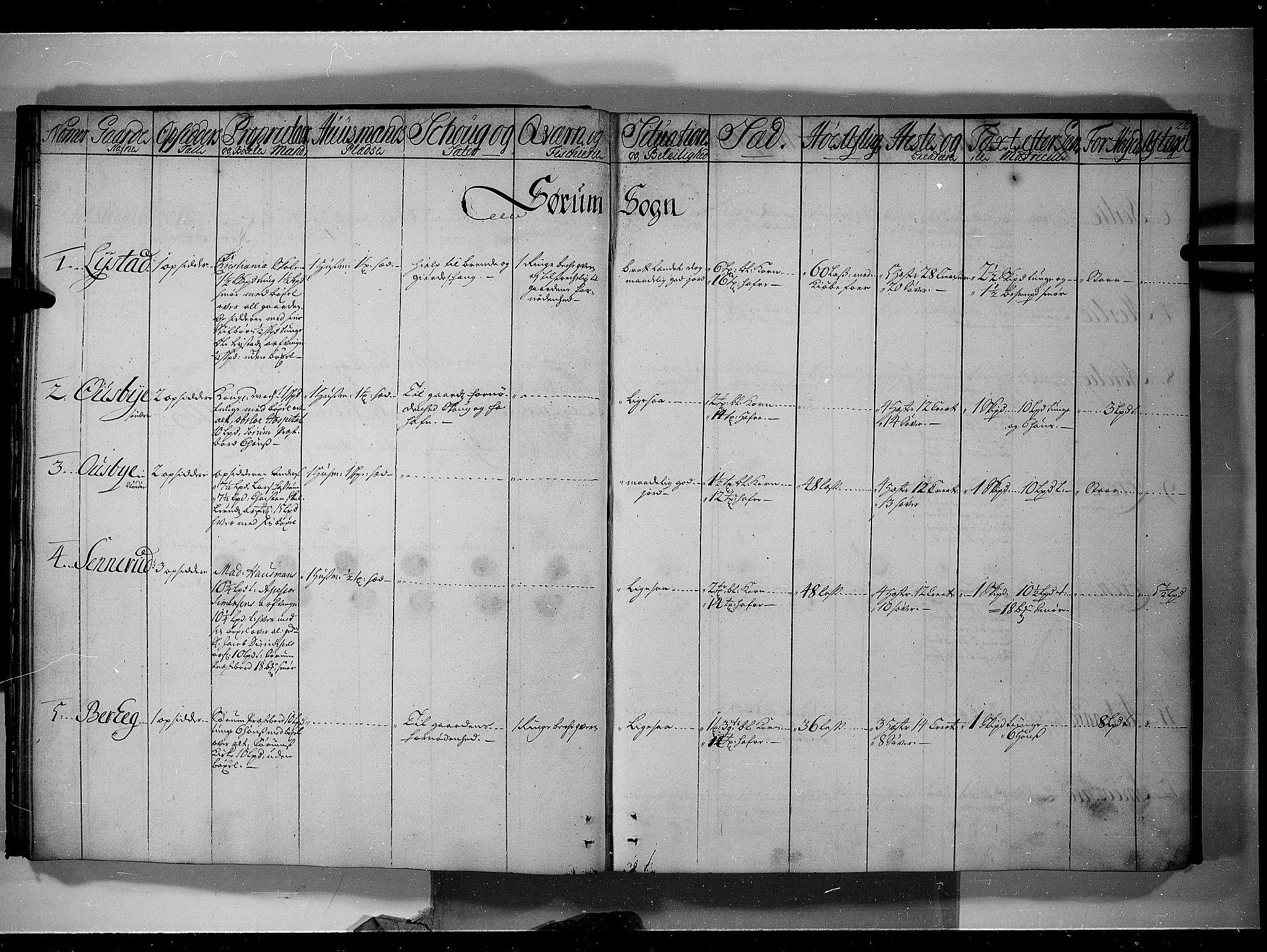 RA, Rentekammeret inntil 1814, Realistisk ordnet avdeling, N/Nb/Nbf/L0091: Nedre Romerike eksaminasjonsprotokoll, 1723, s. 21b-22a