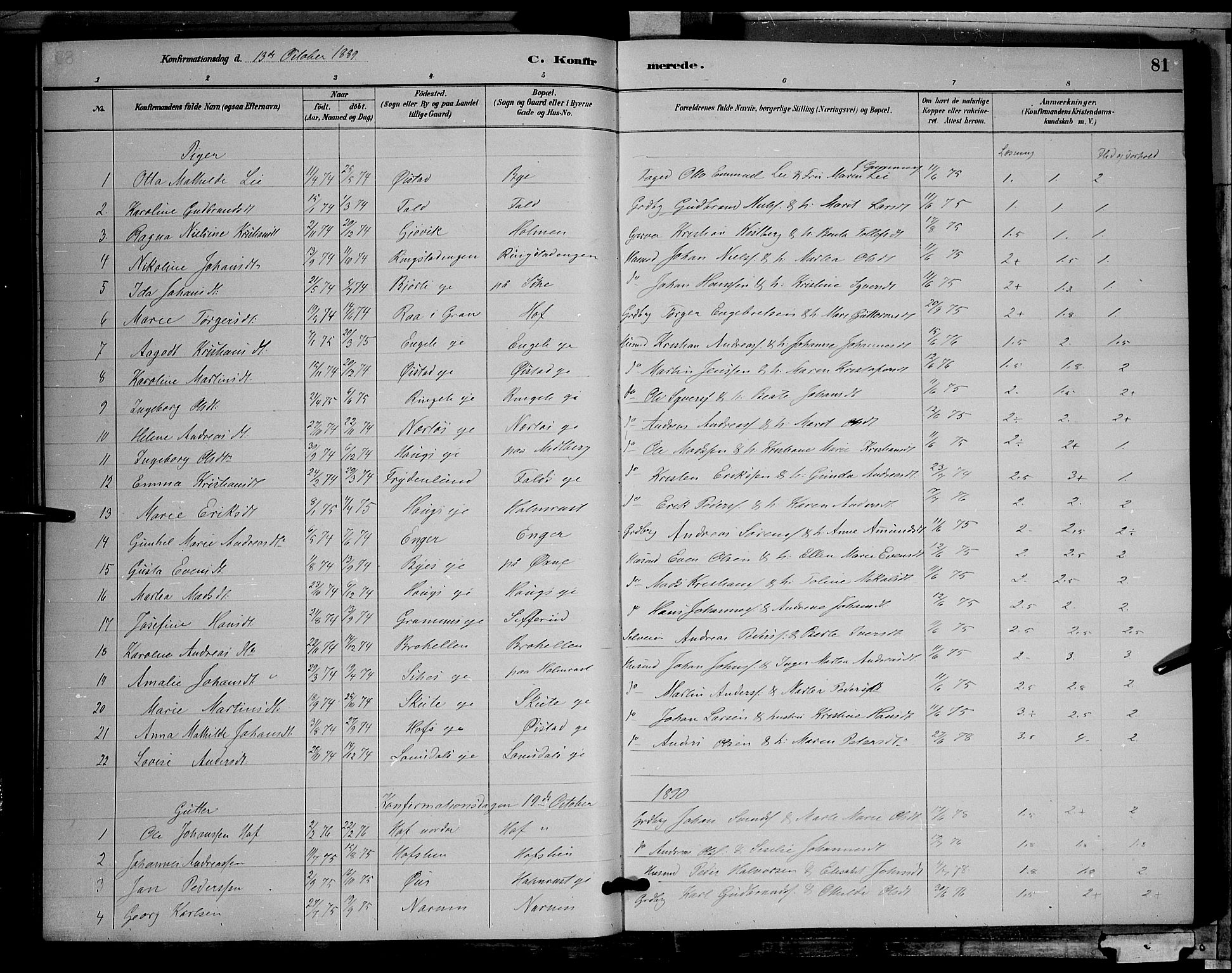 SAH, Søndre Land prestekontor, L/L0002: Klokkerbok nr. 2, 1884-1900, s. 81