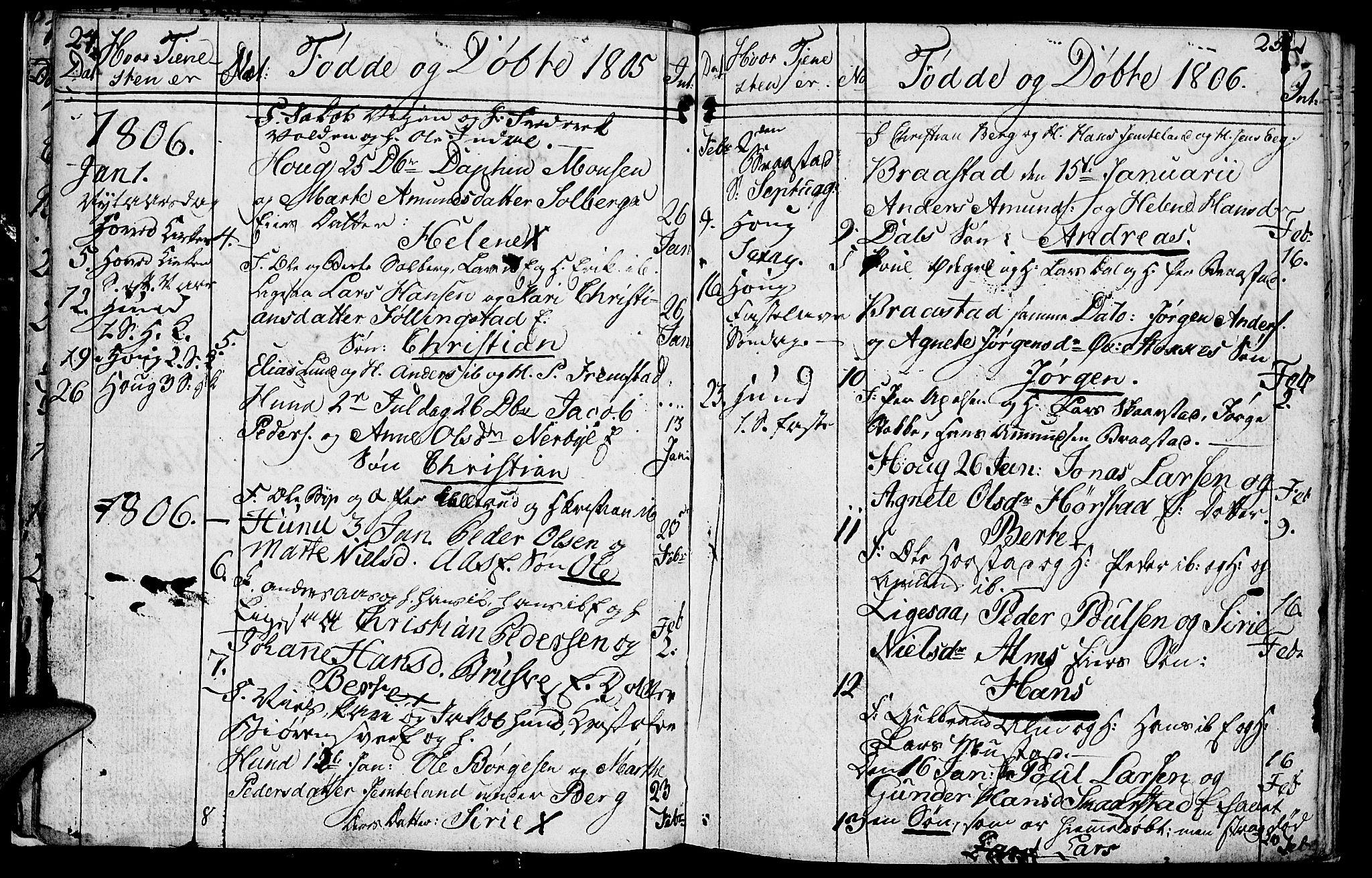 SAH, Vardal prestekontor, H/Ha/Hab/L0003: Klokkerbok nr. 3, 1803-1808, s. 24-25