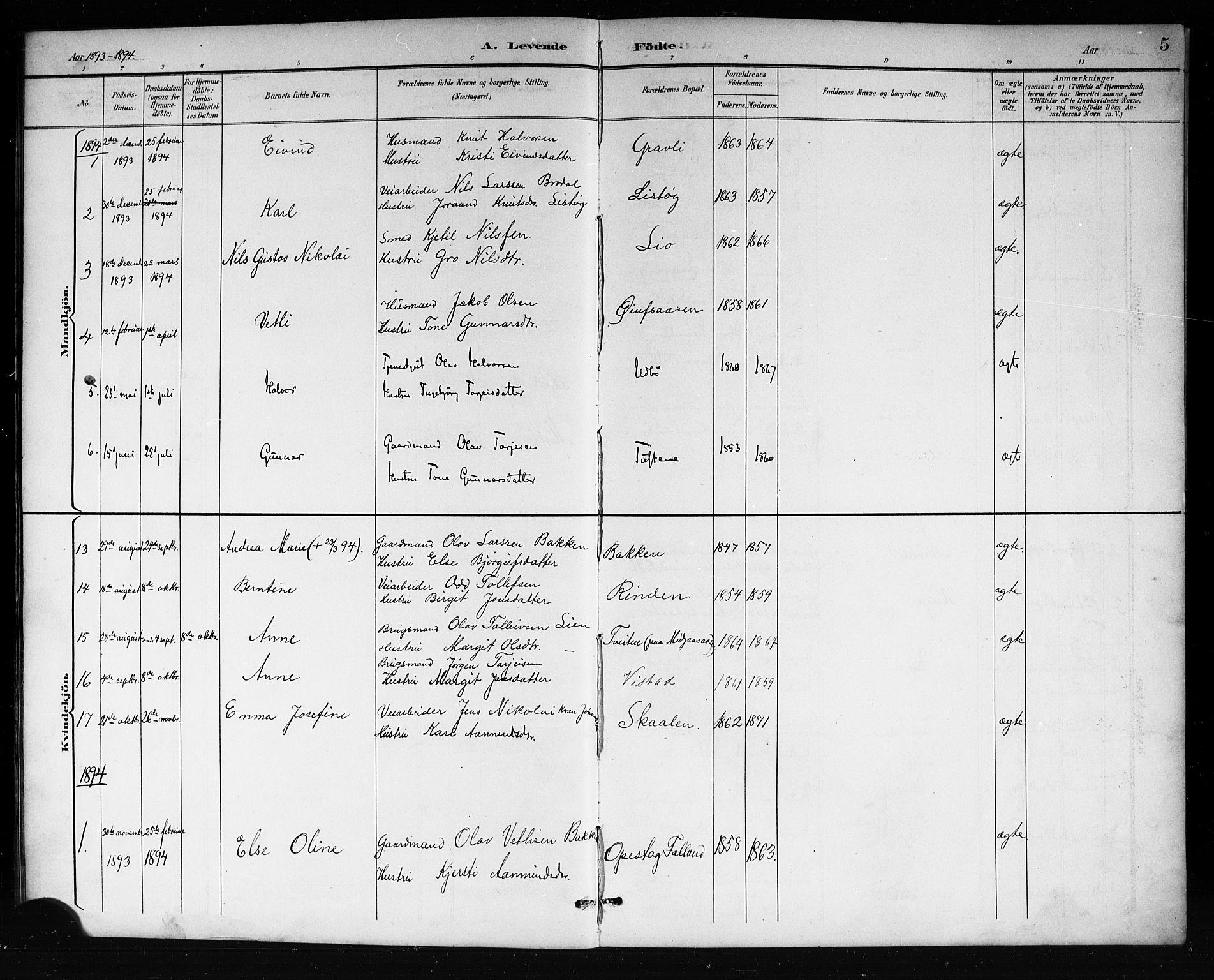 SAKO, Mo kirkebøker, G/Ga/L0002: Klokkerbok nr. I 2, 1892-1914, s. 5