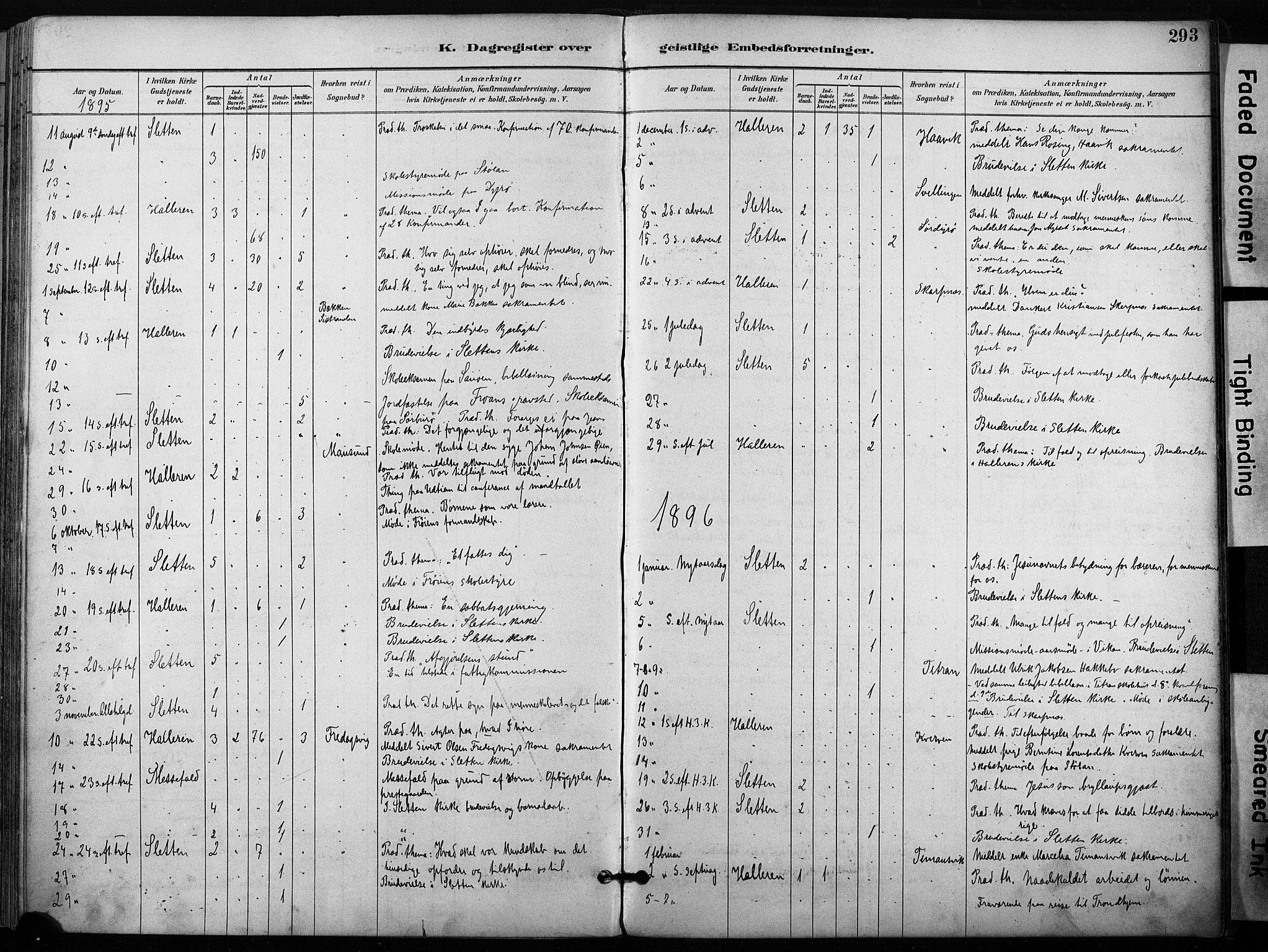 SAT, Ministerialprotokoller, klokkerbøker og fødselsregistre - Sør-Trøndelag, 640/L0579: Ministerialbok nr. 640A04, 1889-1902, s. 293