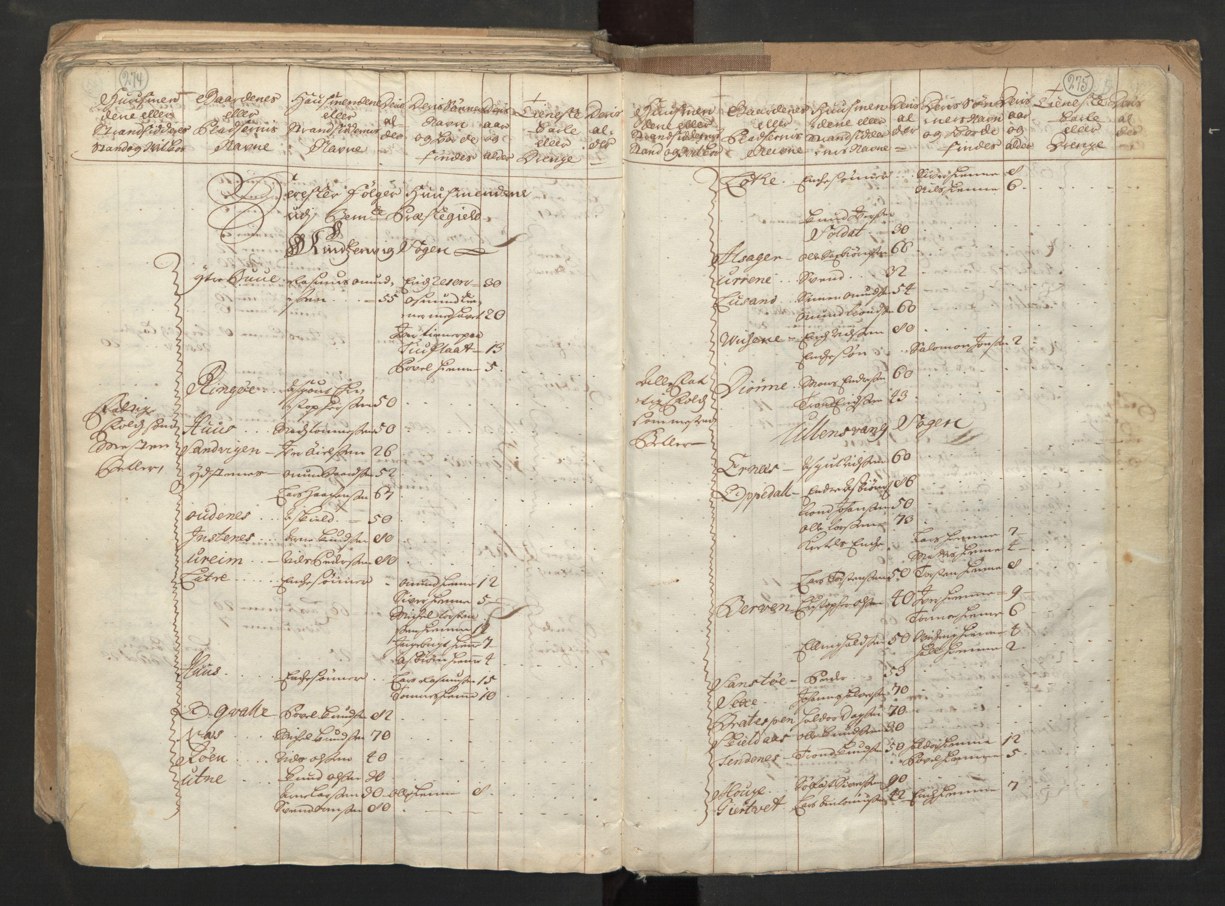 RA, Manntallet 1701, nr. 6: Sunnhordland fogderi og Hardanger fogderi, 1701, s. 274-275