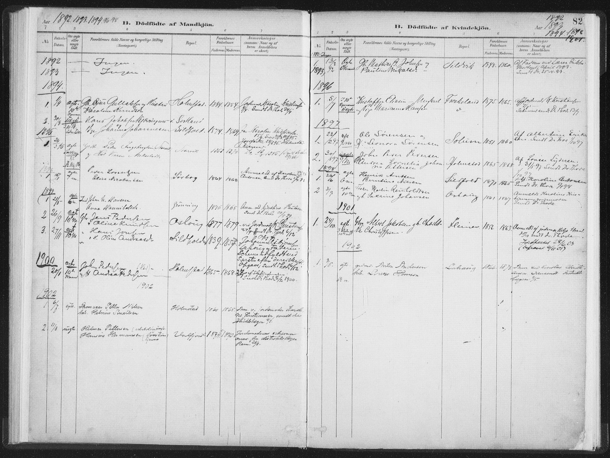 SAT, Ministerialprotokoller, klokkerbøker og fødselsregistre - Nordland, 890/L1286: Ministerialbok nr. 890A01, 1882-1902, s. 82