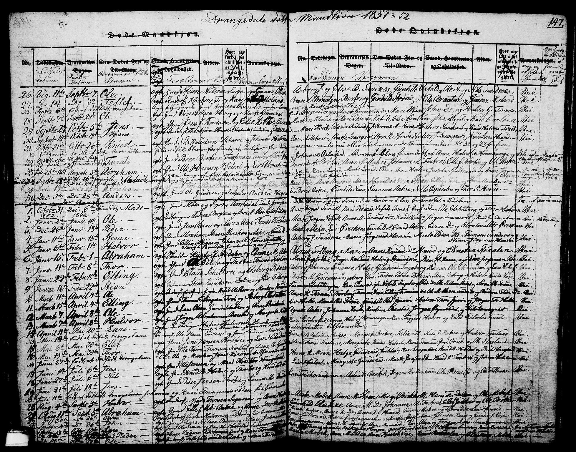 SAKO, Drangedal kirkebøker, G/Ga/L0001: Klokkerbok nr. I 1 /1, 1814-1856, s. 147