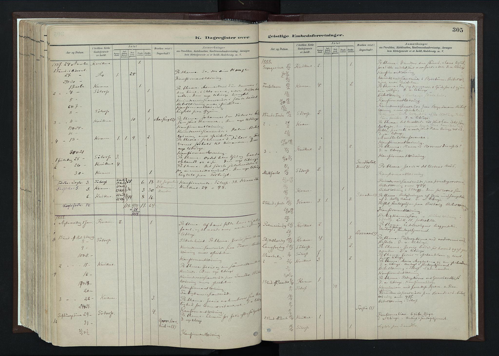 SAH, Nord-Fron prestekontor, Ministerialbok nr. 4, 1884-1914, s. 305