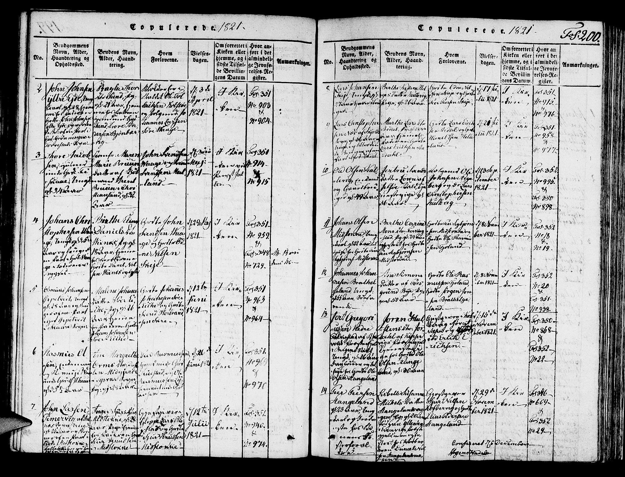 SAST, Avaldsnes sokneprestkontor, H/Ha/Haa/L0004: Ministerialbok nr. A 4, 1816-1825, s. 200