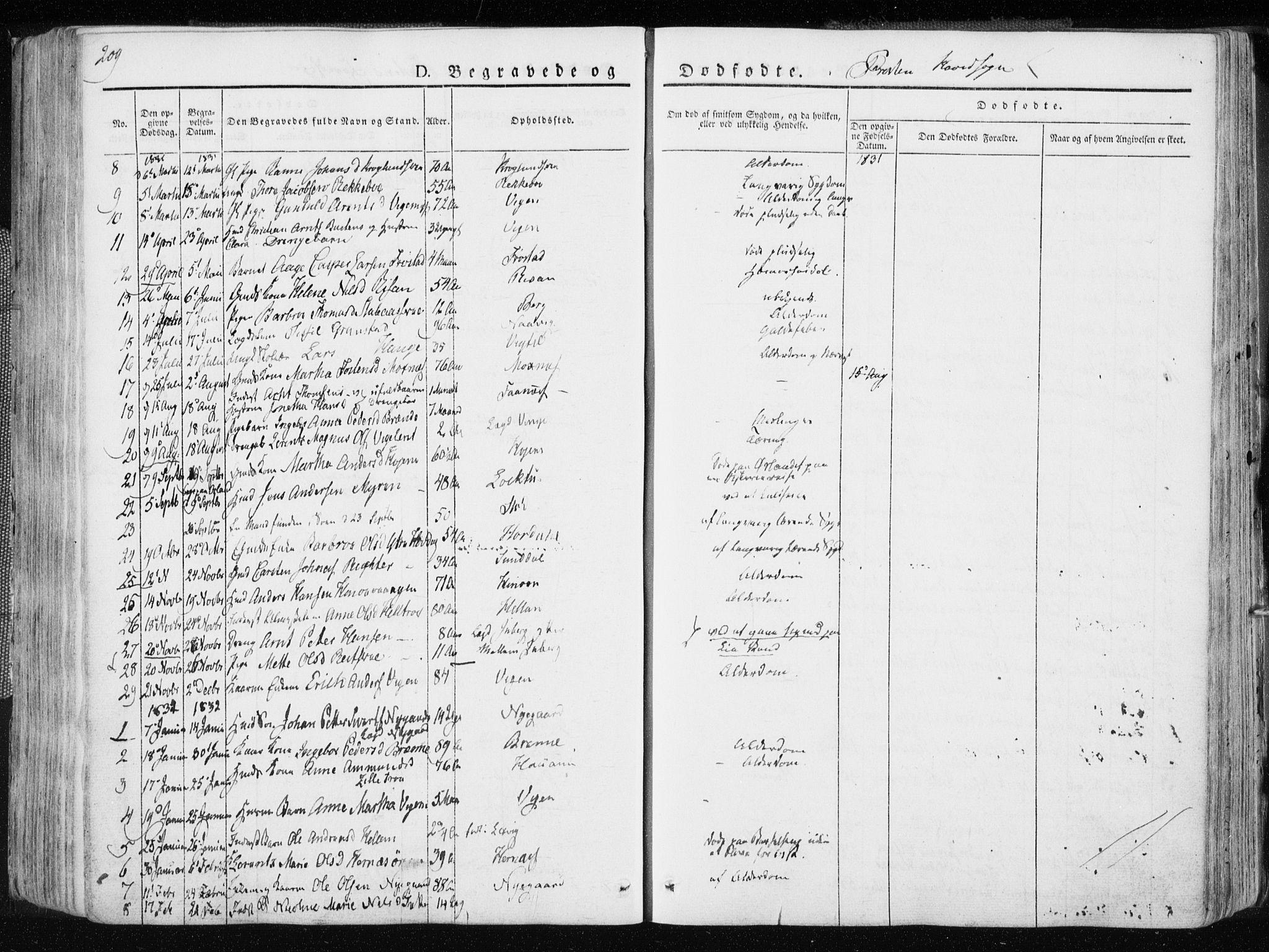 SAT, Ministerialprotokoller, klokkerbøker og fødselsregistre - Nord-Trøndelag, 713/L0114: Ministerialbok nr. 713A05, 1827-1839, s. 209