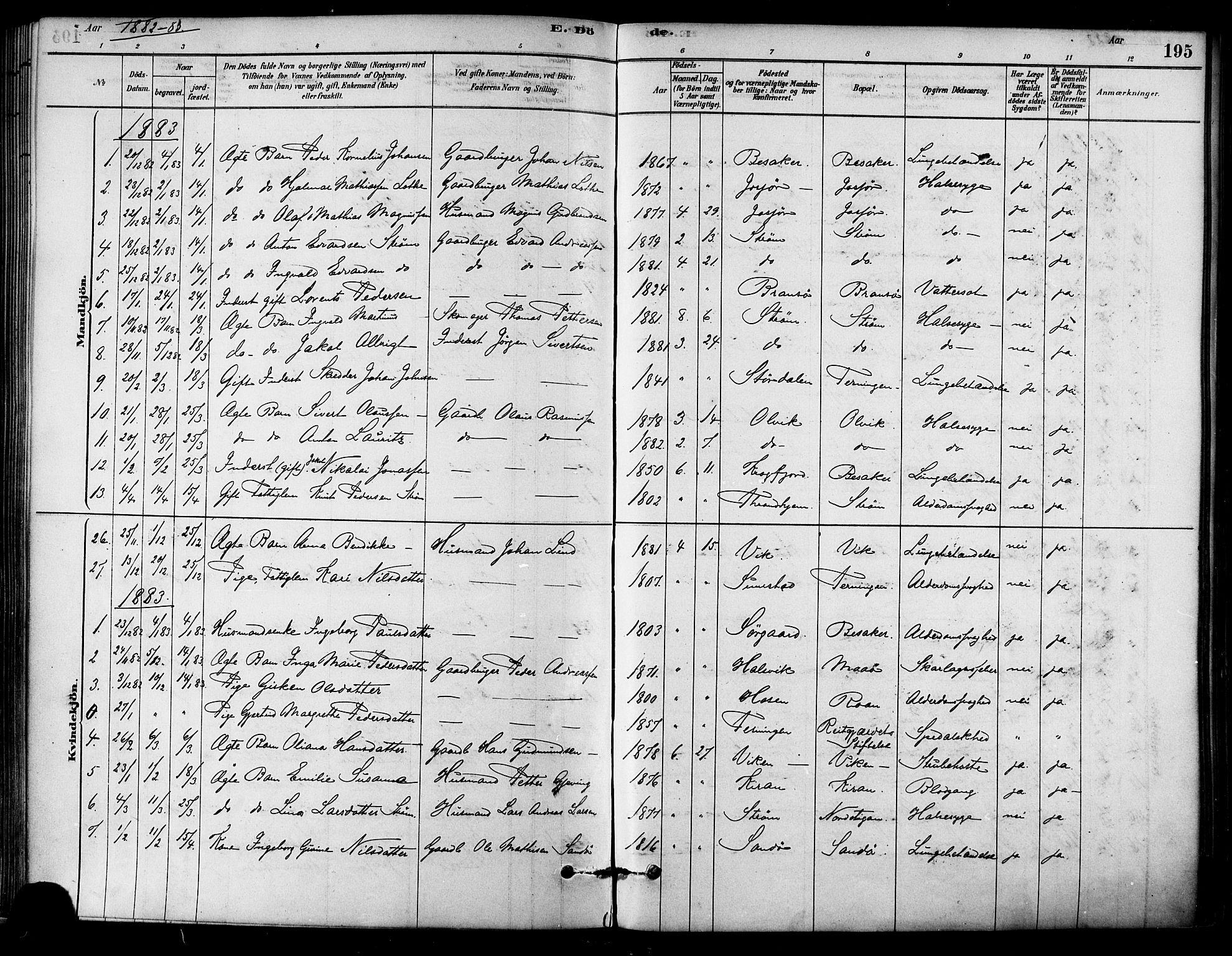 SAT, Ministerialprotokoller, klokkerbøker og fødselsregistre - Sør-Trøndelag, 657/L0707: Ministerialbok nr. 657A08, 1879-1893, s. 195