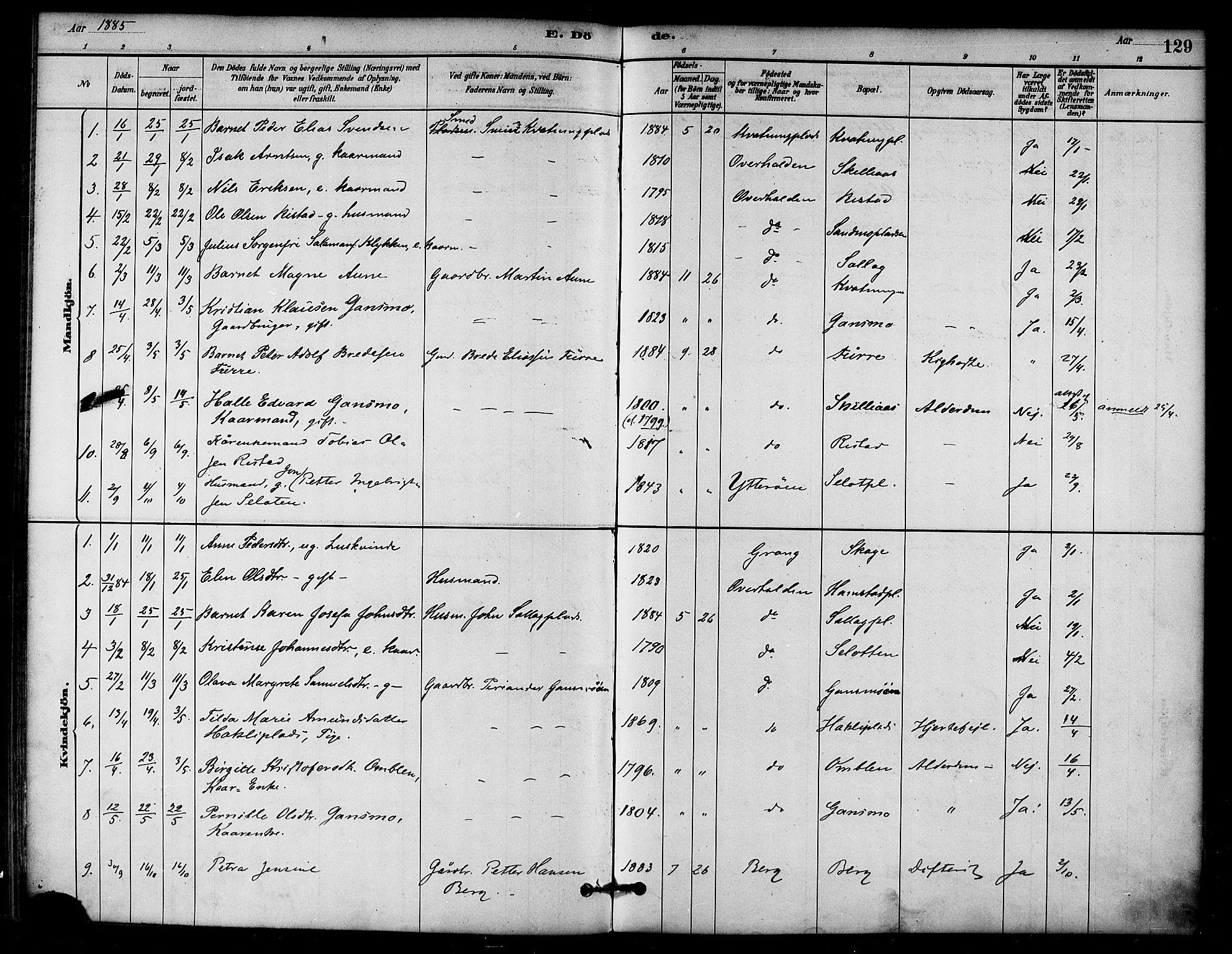 SAT, Ministerialprotokoller, klokkerbøker og fødselsregistre - Nord-Trøndelag, 766/L0563: Ministerialbok nr. 767A01, 1881-1899, s. 129