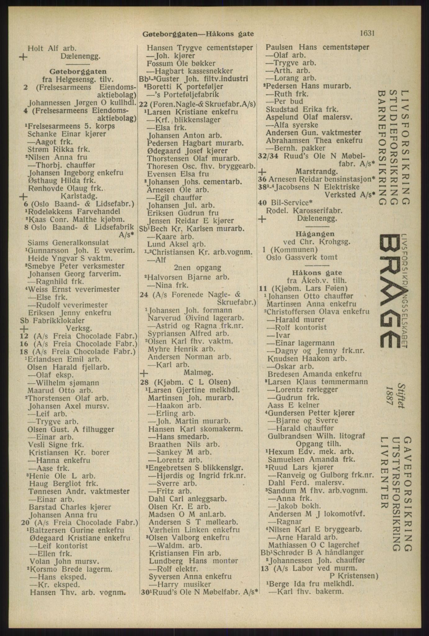 RA, Oslo adressebok (publikasjon)*, 1934, s. 1631
