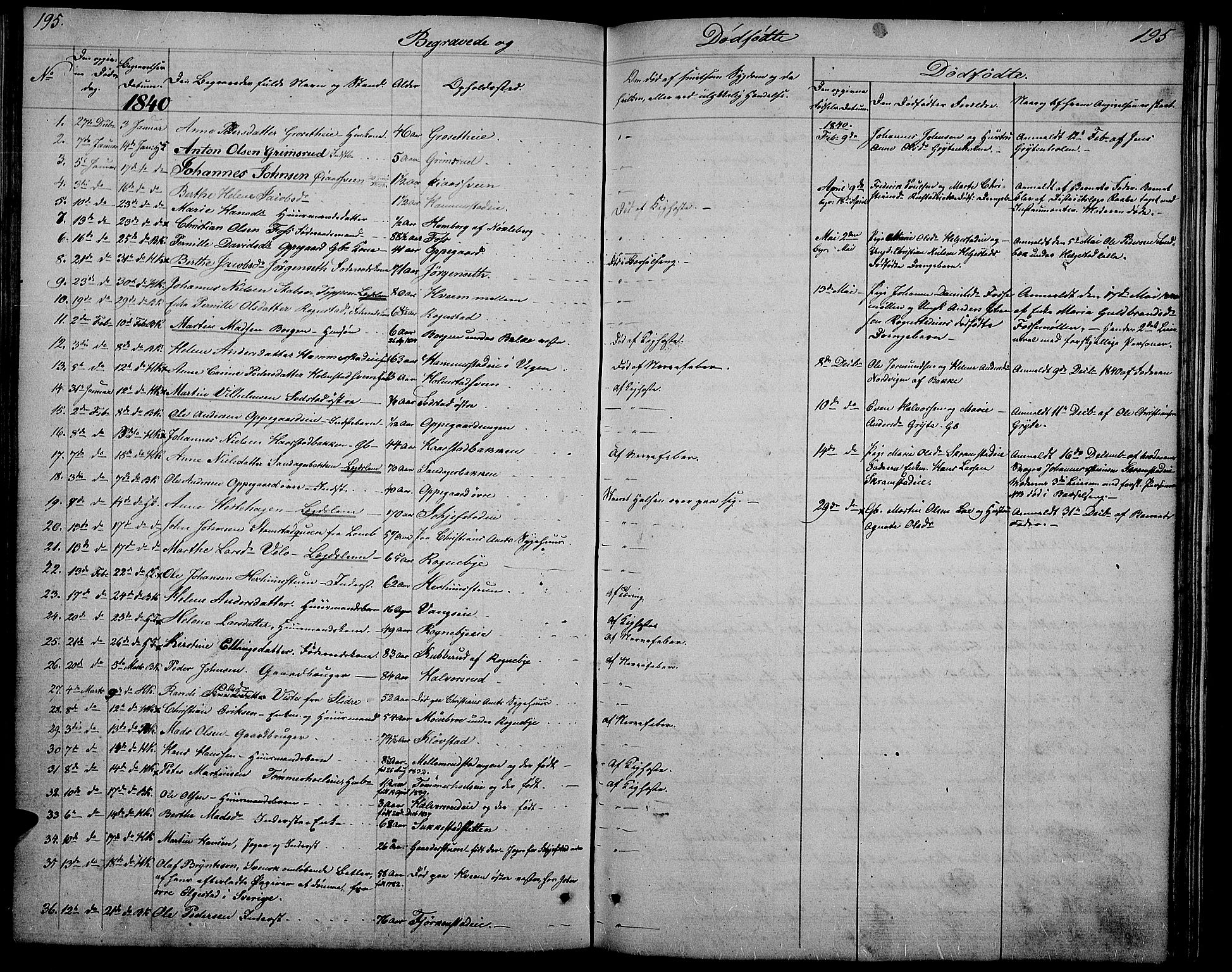 SAH, Østre Toten prestekontor, Klokkerbok nr. 2, 1840-1847, s. 195