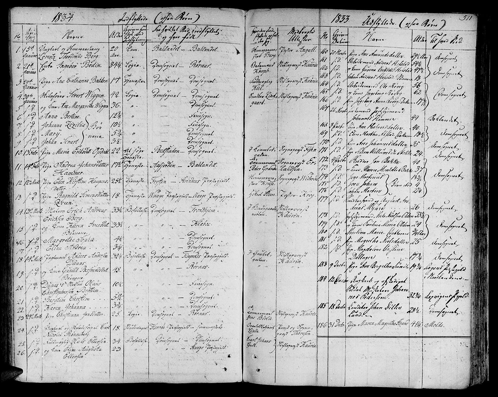 SAT, Ministerialprotokoller, klokkerbøker og fødselsregistre - Sør-Trøndelag, 602/L0109: Ministerialbok nr. 602A07, 1821-1840, s. 511